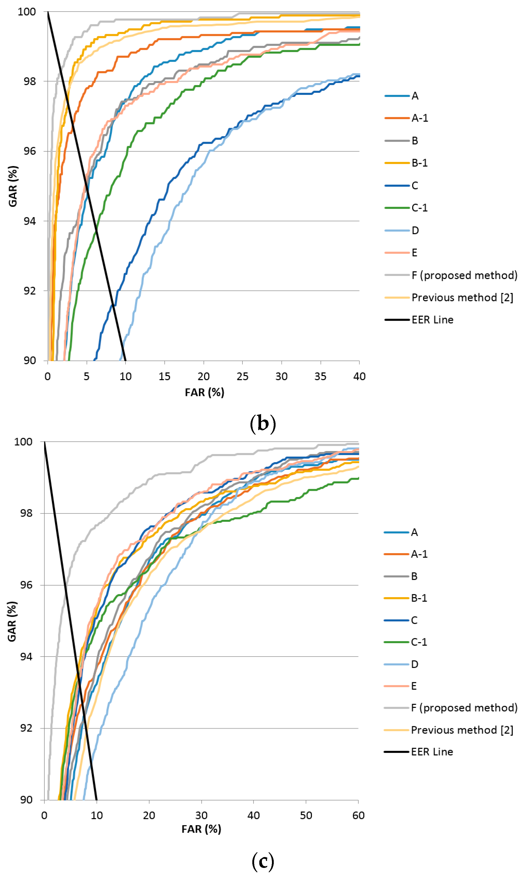 Sensors | Free Full-Text | Convolutional Neural Network