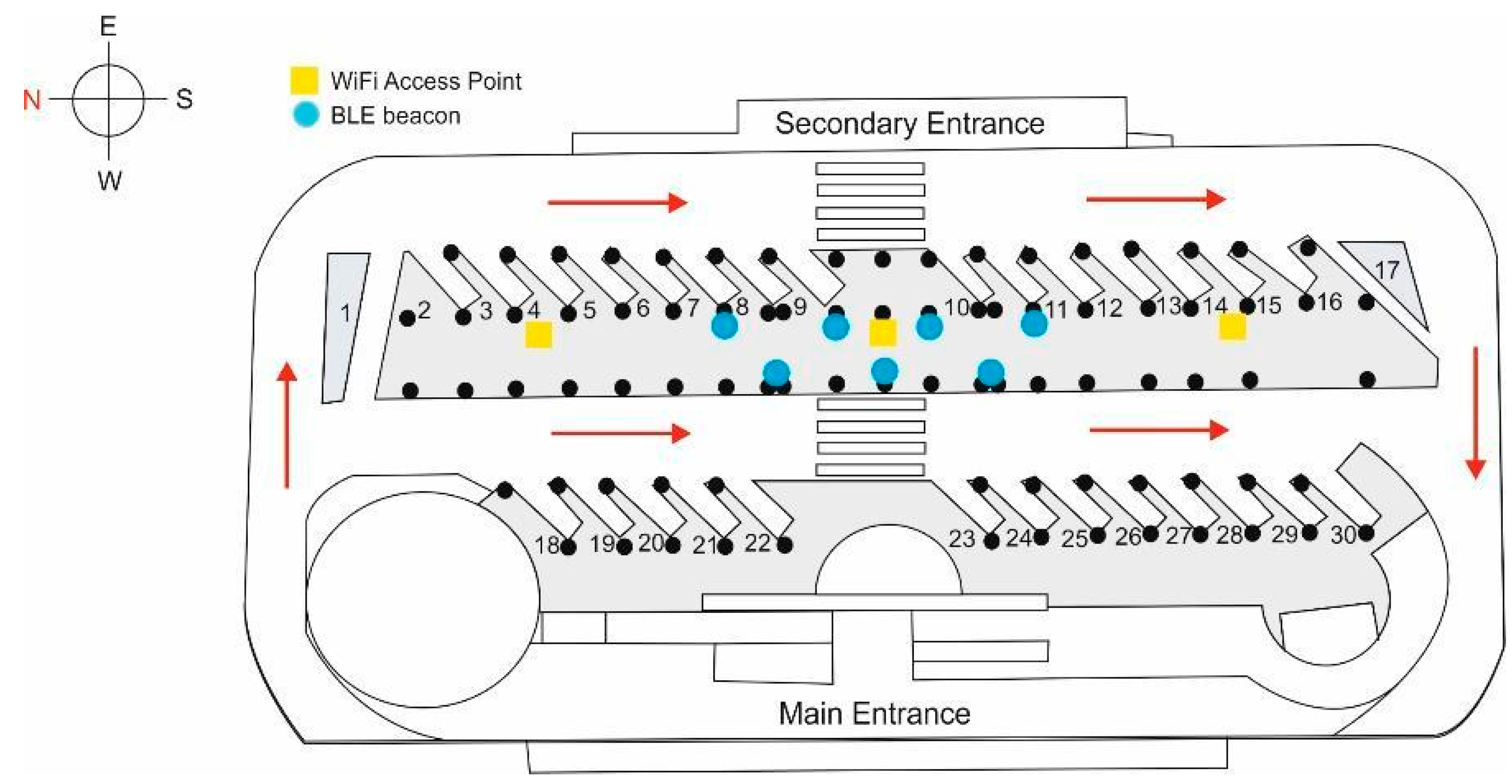Sensors | Free Full-Text | Study on an Indoor Positioning
