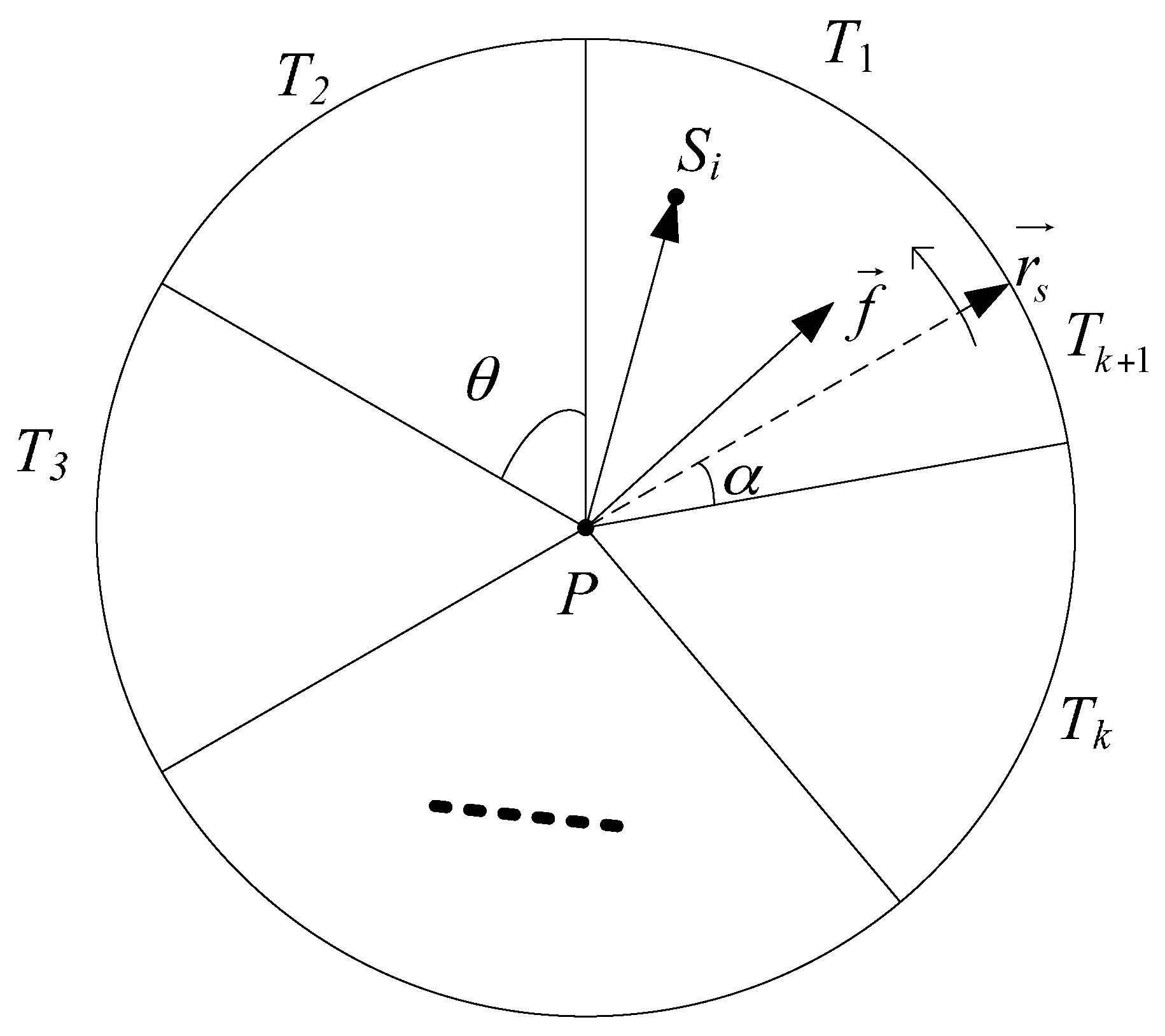 Worksheet Polar Graph Paper 4 Per Page Grass Fedjp