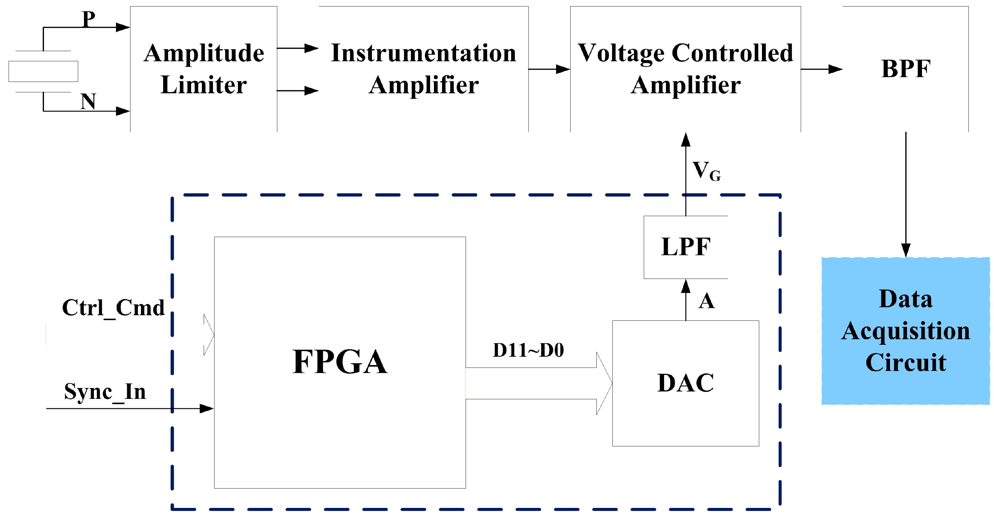 Digital Lock Circuit Diagram Tradeoficcom Browse Data Fm Modulator Power Op Amp With Current Limiting