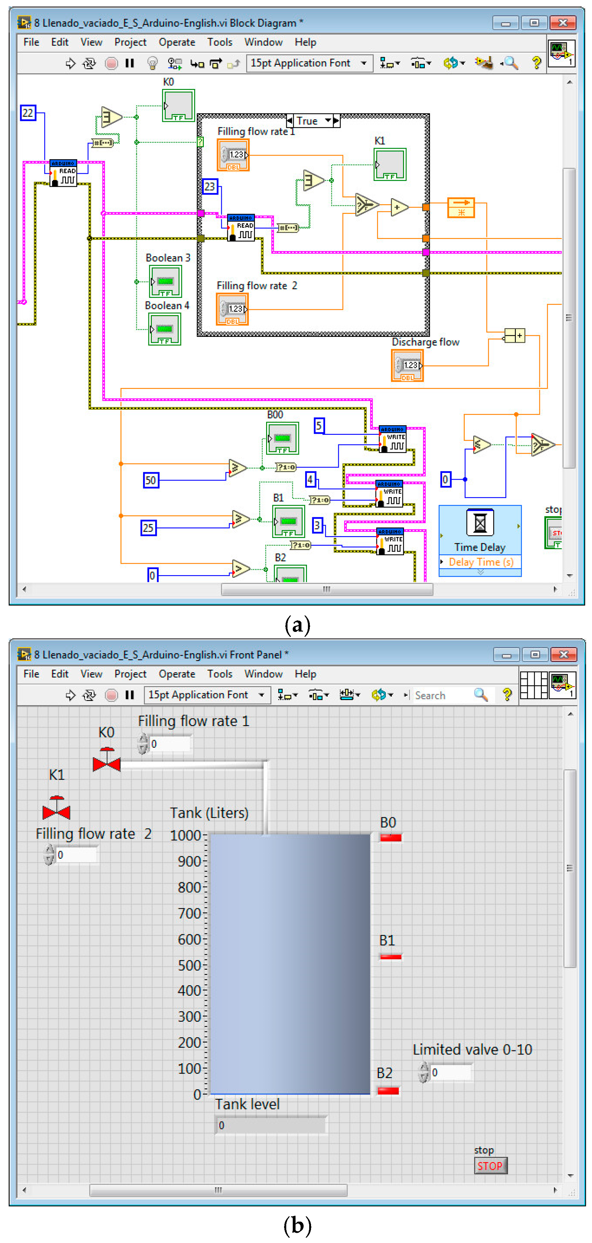 Sensors Free Full Text Integration Of Controllers And Siemen Actuators Valve Wiring Diagram 289 17 01512 G018