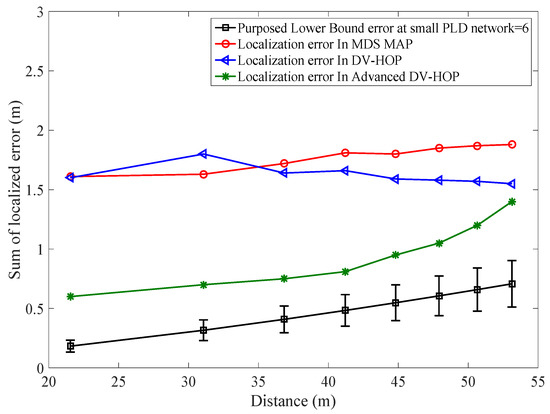 epub Anderson Localization and Its Ramifications: Disorder, Phase