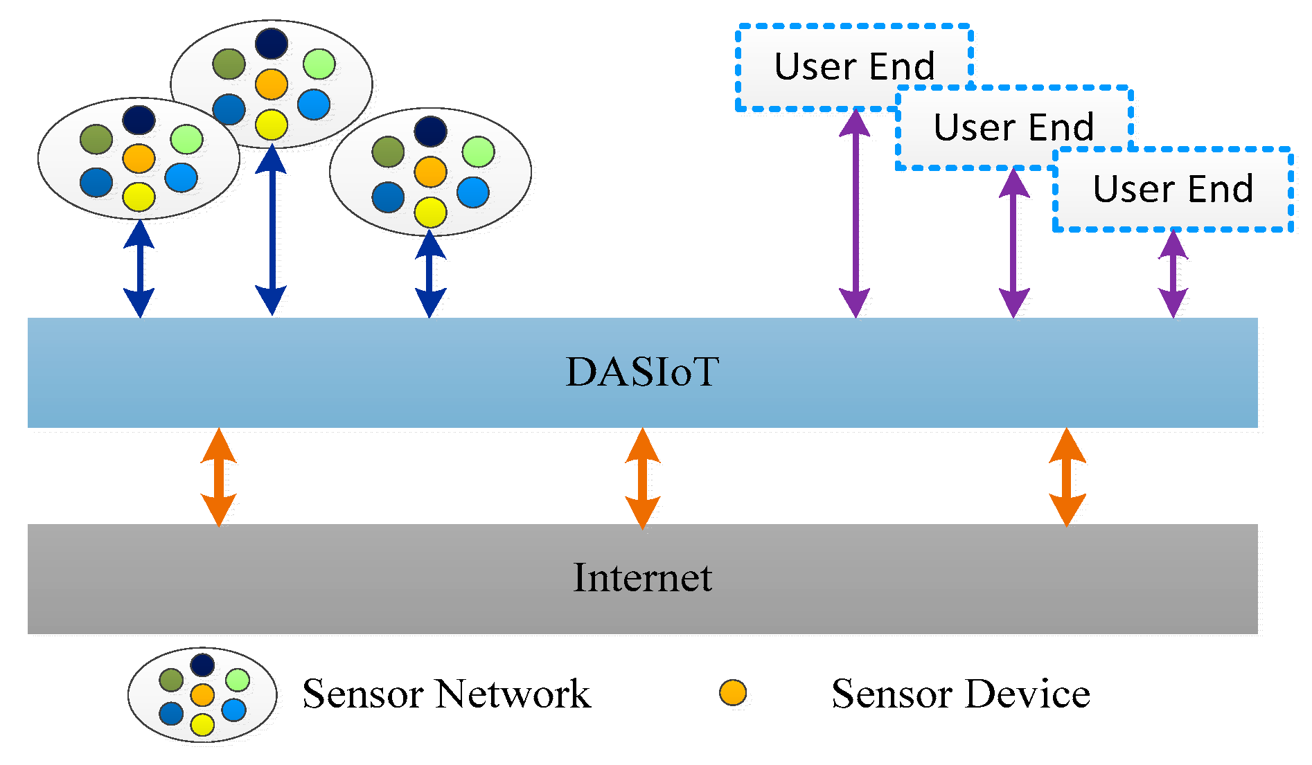 Sensors   Free Full-Text   RGCA: A Reliable GPU Cluster Architecture ...