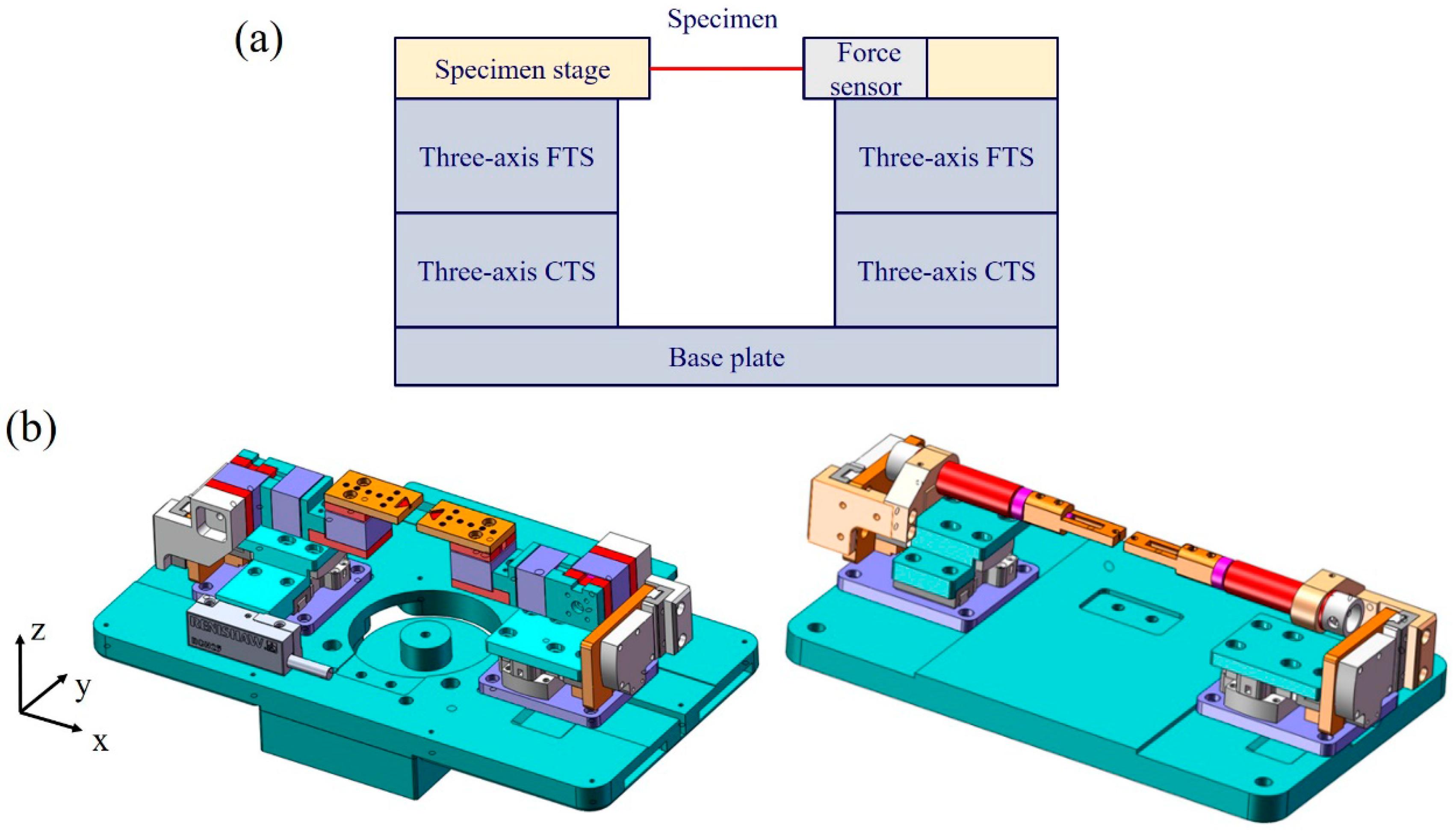 Saturn Vue Cvtautomatic Transmission 03 2 2l Opt L61 Fwd G Force Chips Wiring Diagram Gforce Performance 00 Taurus 3 0l