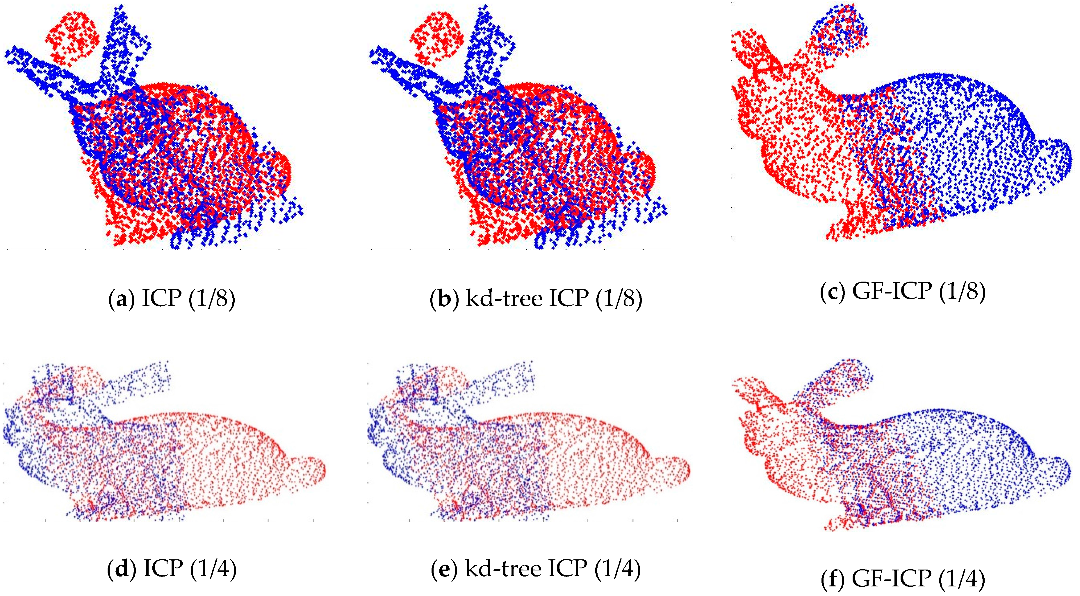icp registration Sensors | Free Full-Text | An Iterative Closest Points Algorithm for ...