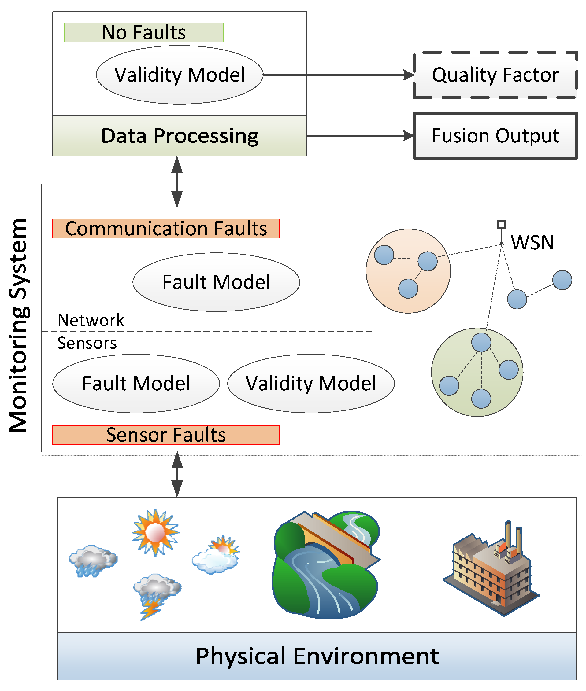 Data Quality Requirements Analysis And Modeling Free