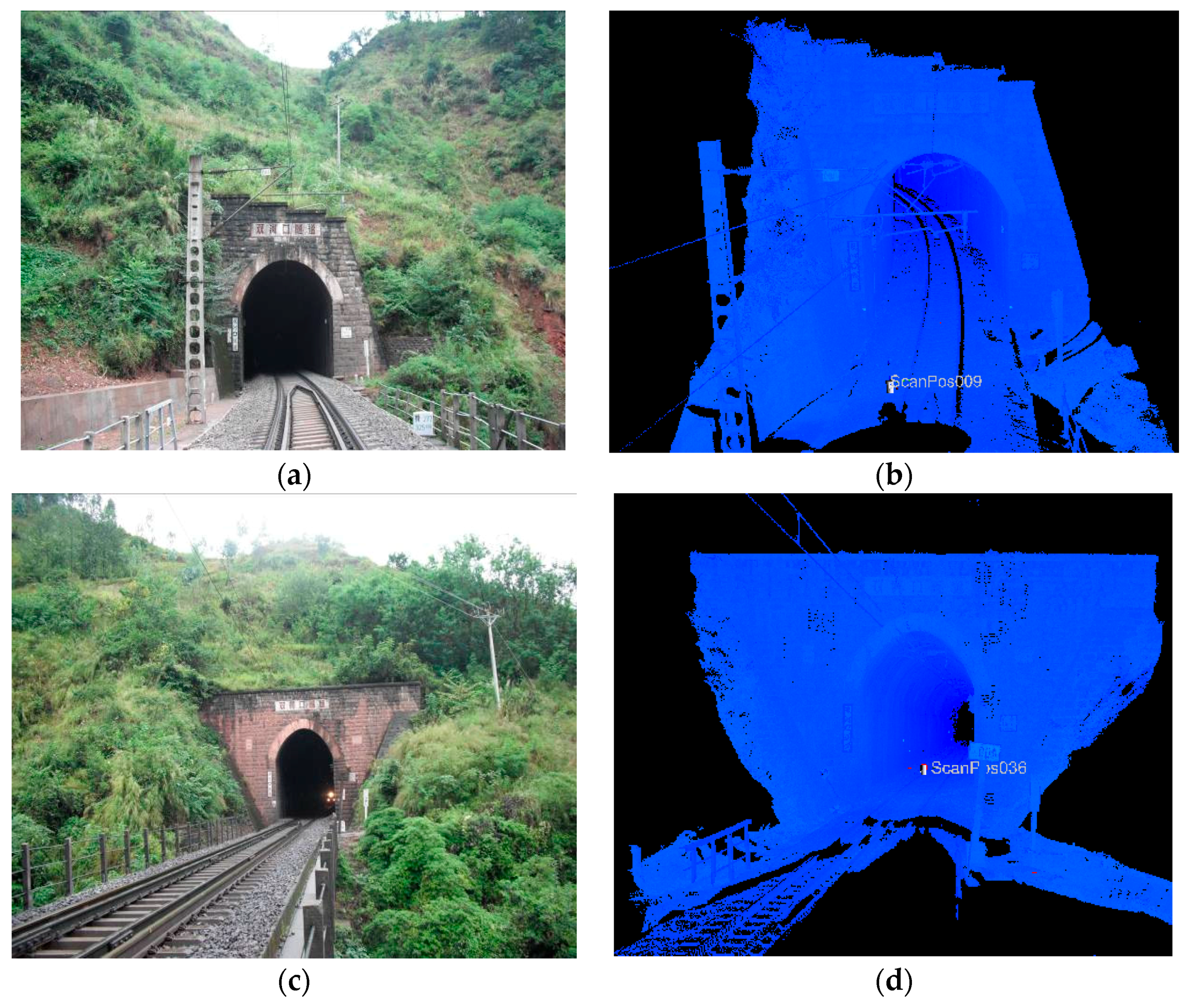 Sensors | Free Full-Text | Railway Tunnel Clearance Inspection