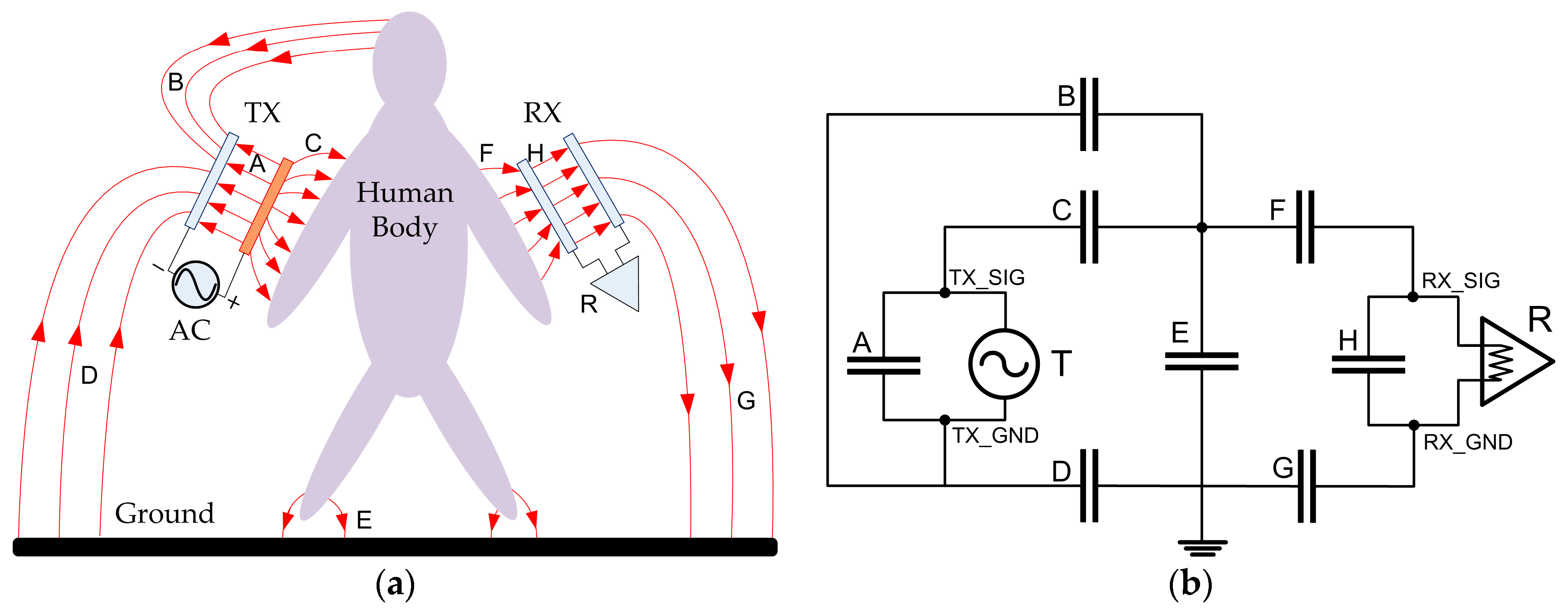 Sensors Free Full Text An Energy Efficient Technique