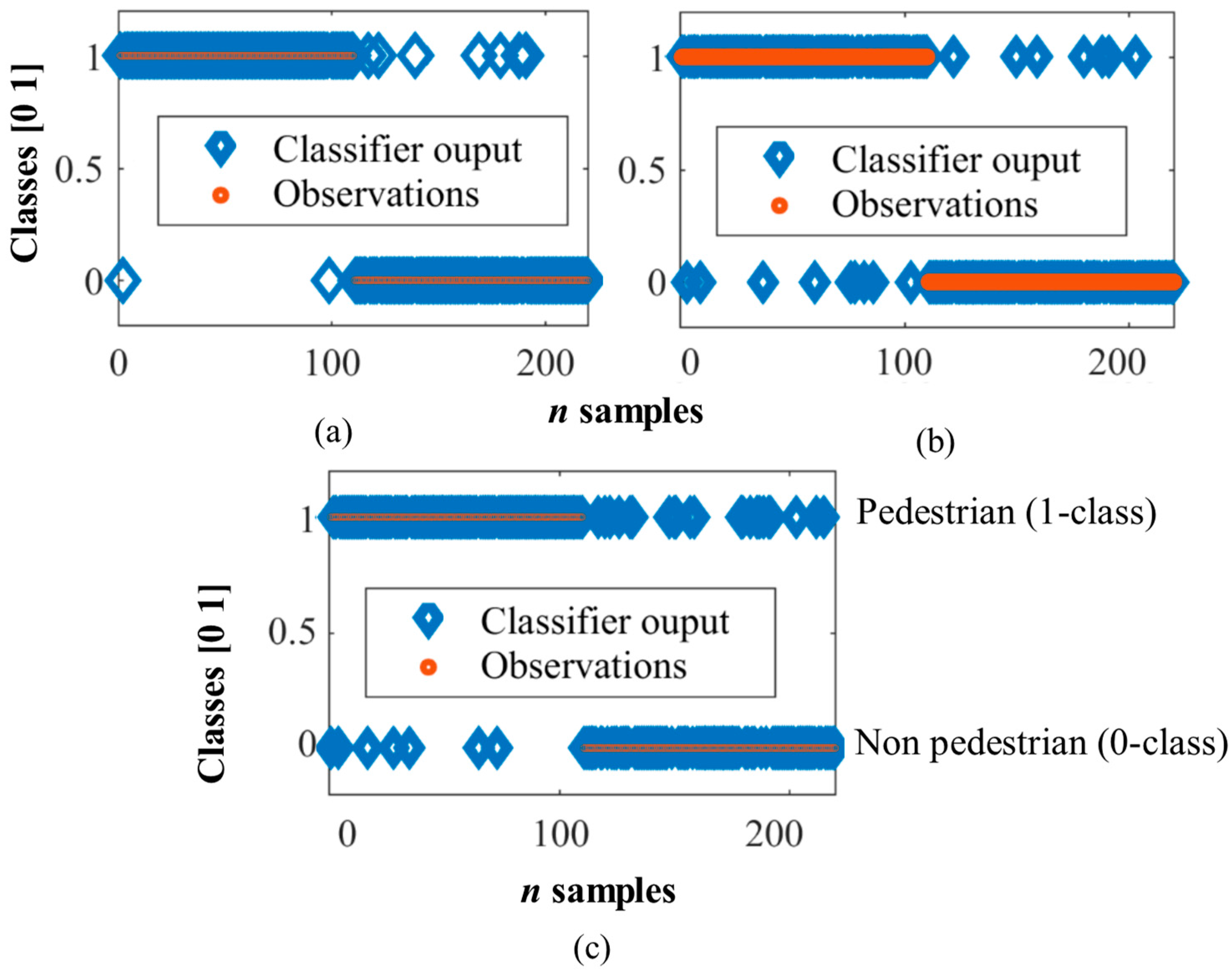 Sensors   Free Full-Text   Obstacle Recognition Based on