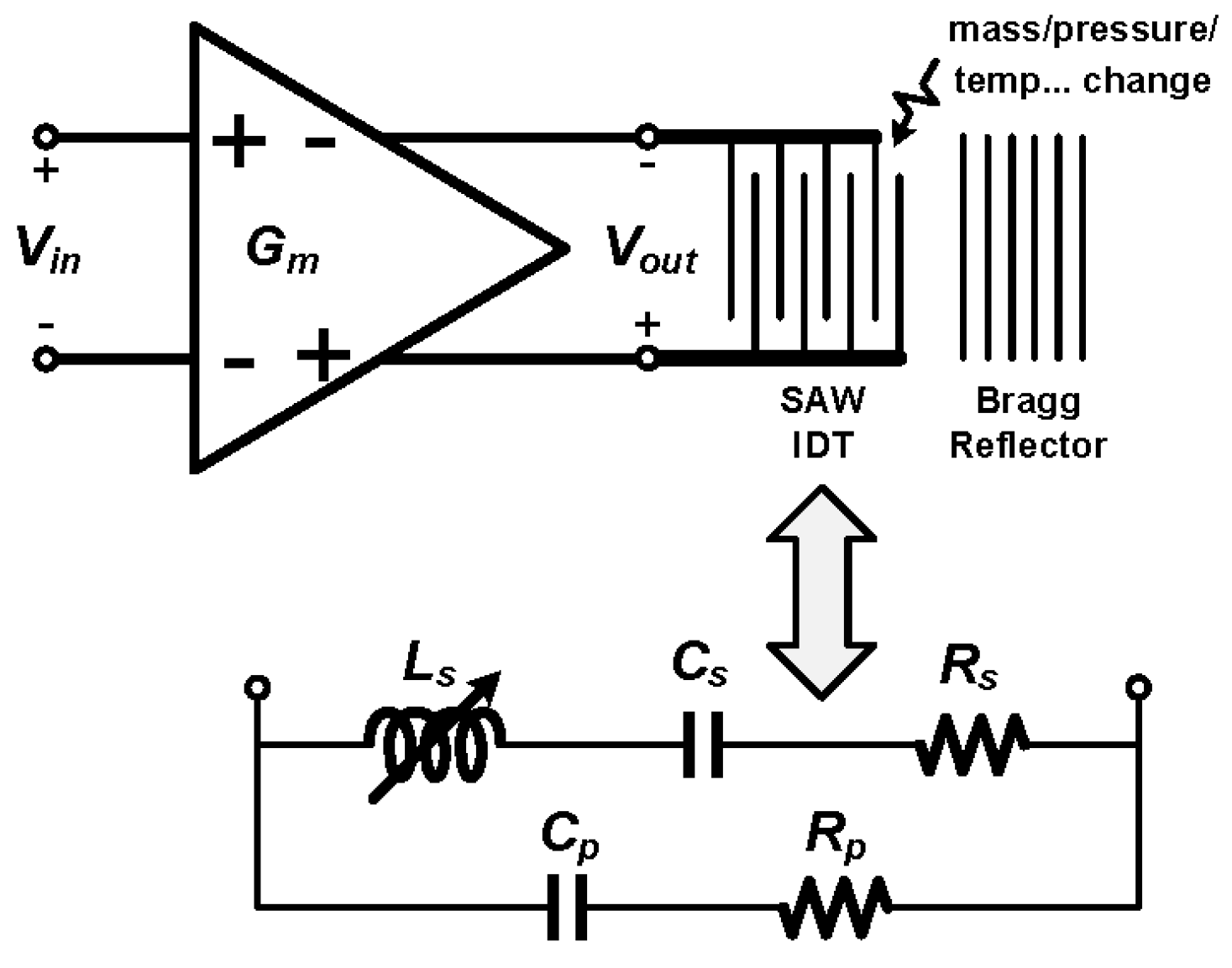 Sensors Free Full Text Resonance Frequency Readout Circuit For A Rc Coupled Transistor Amplifier Electronics Forum Circuits 17 02131 G001