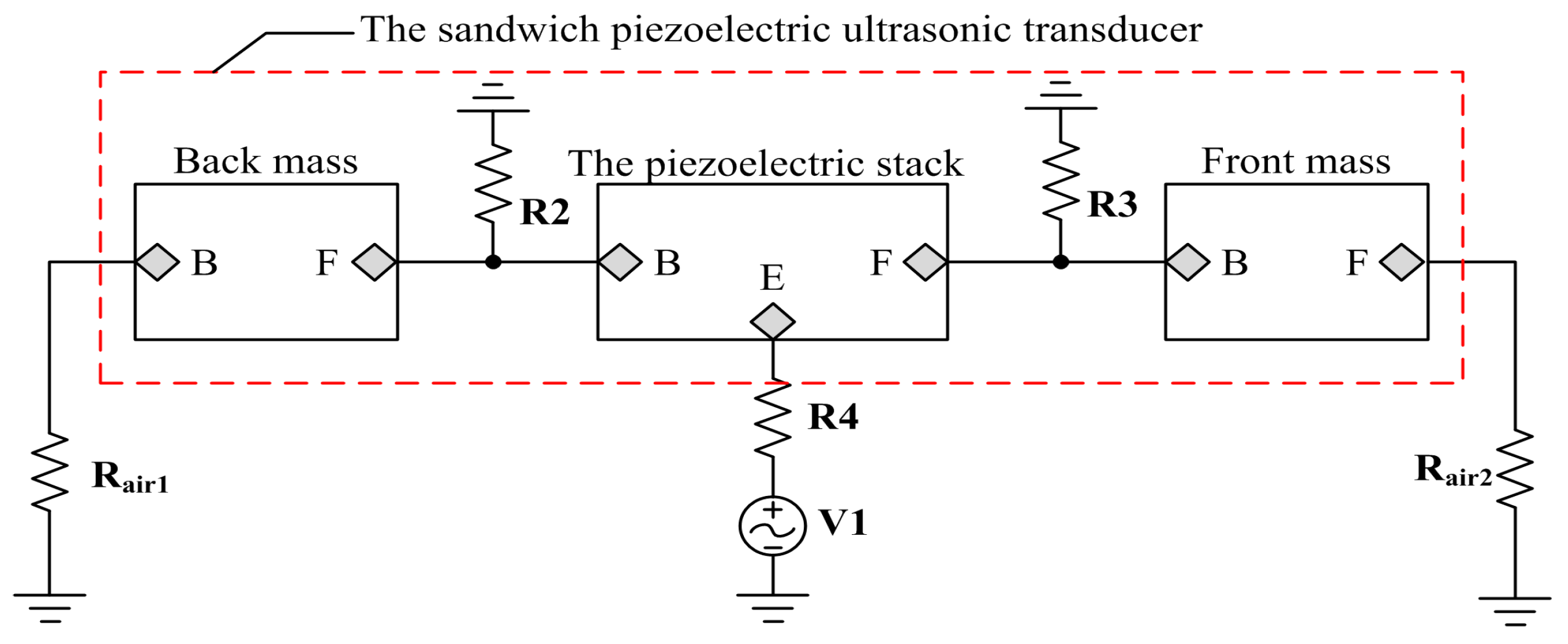 Sensors | Free Full-Text | PSpice Modeling of a Sandwich