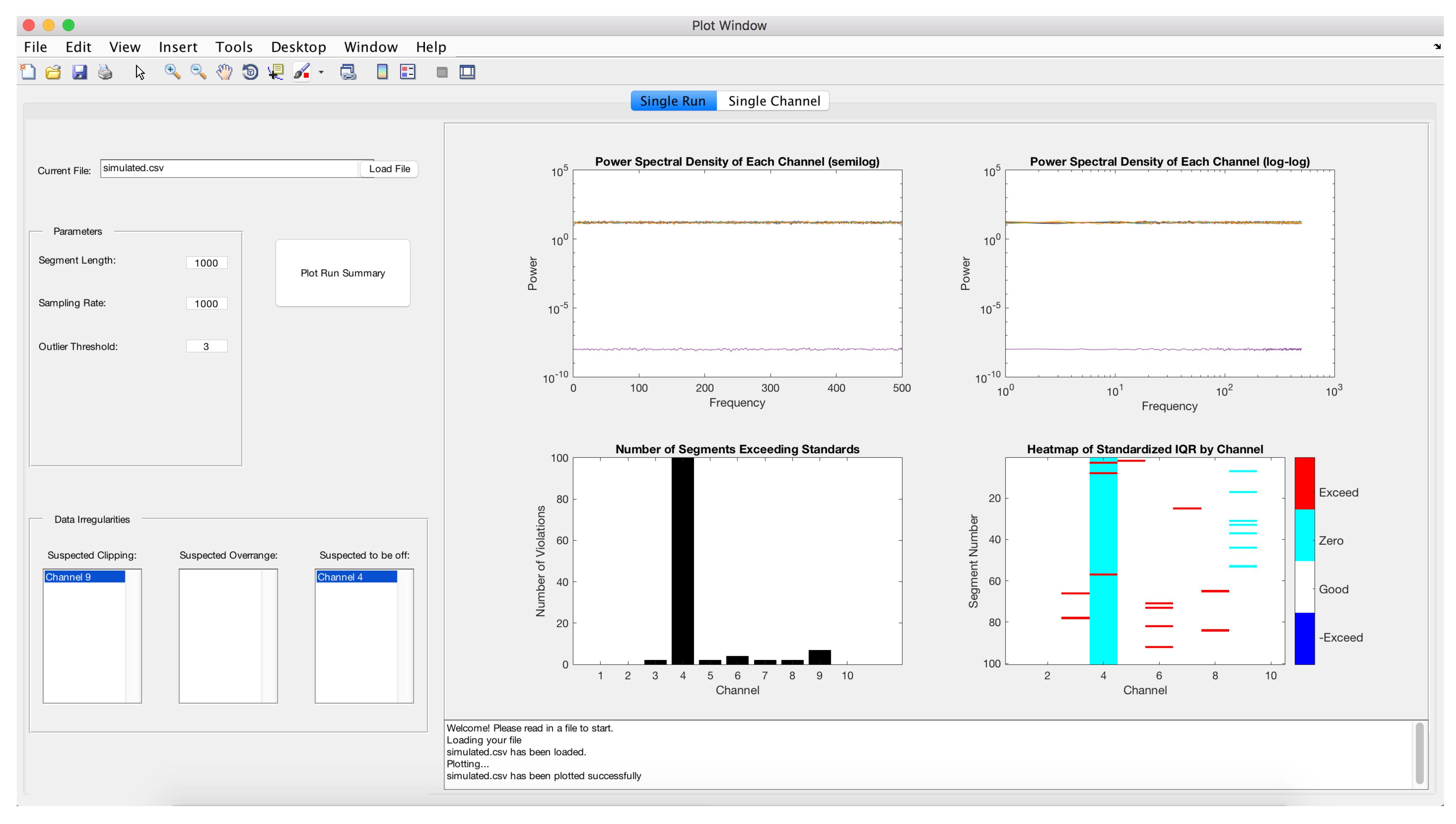 Sensors | Free Full-Text | Outlier Detection for Sensor