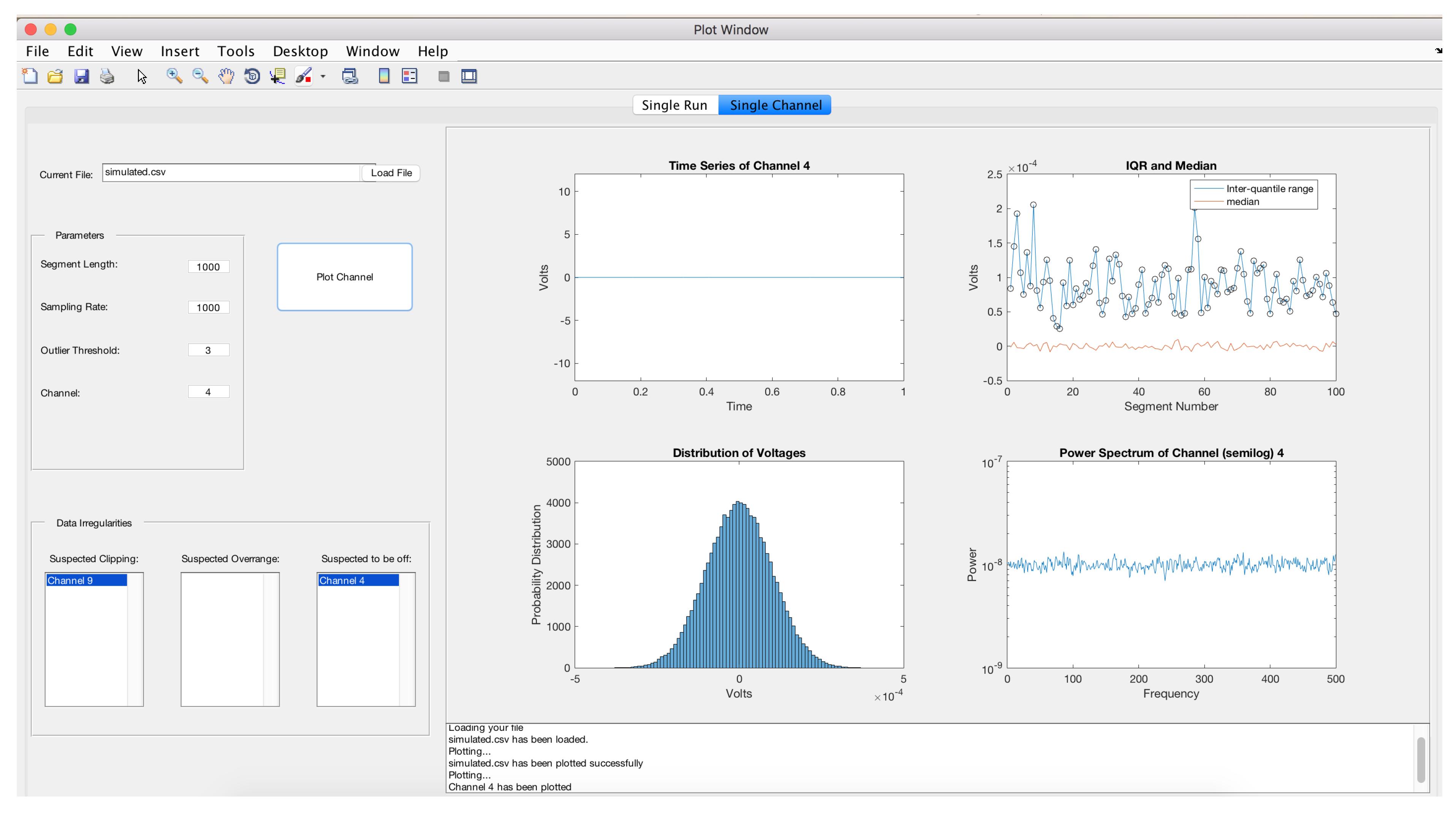Sensors   Free Full-Text   Outlier Detection for Sensor Systems
