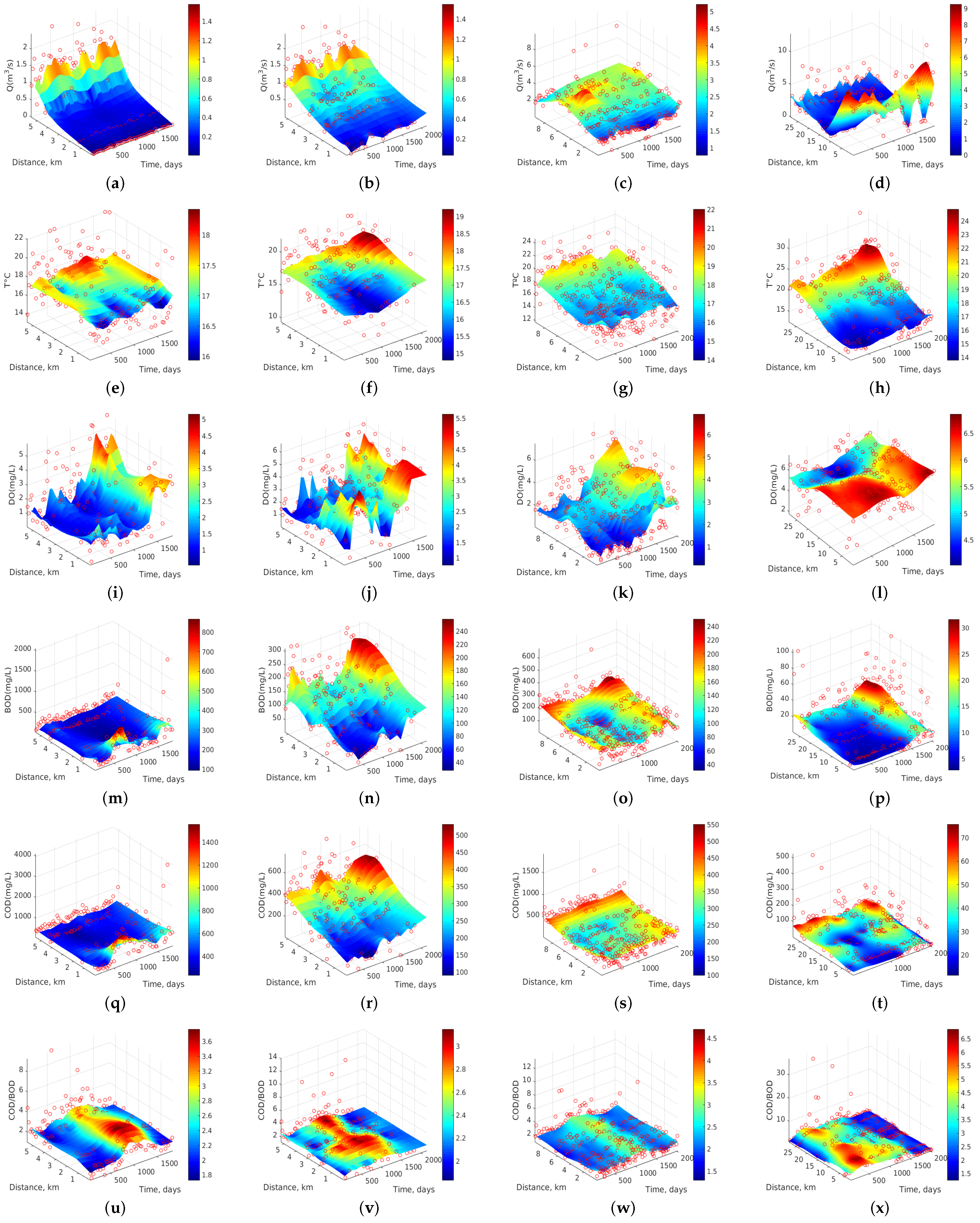 Water Quality Structures : Sensors free full text water quality sensing and
