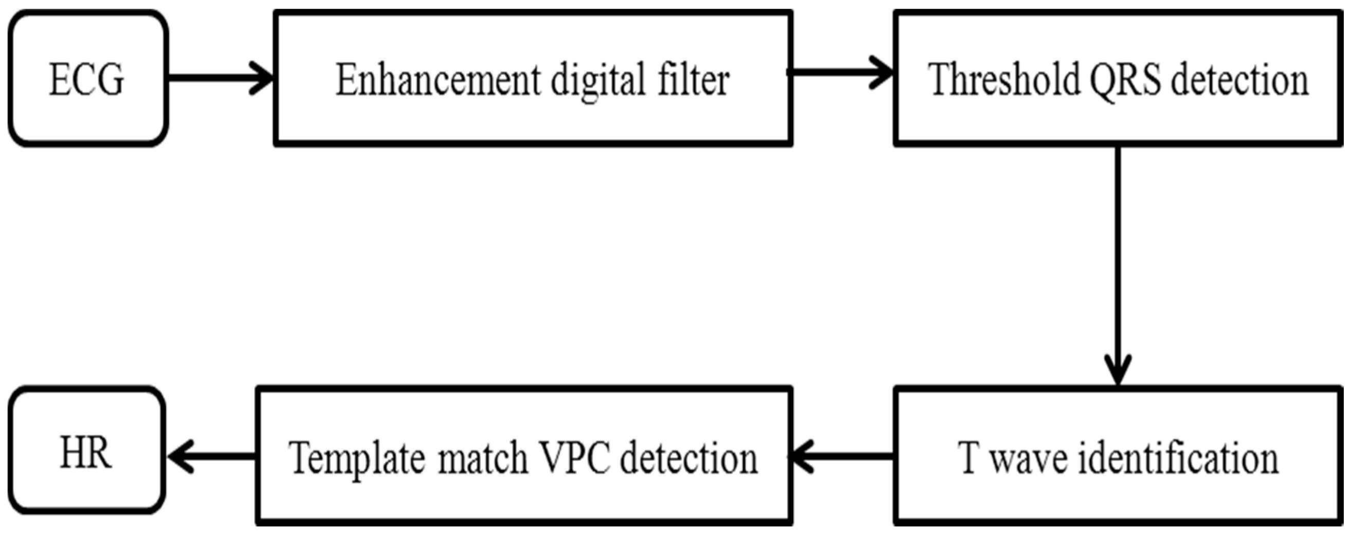 Sensors free full text design of a wireless sensor system with no nvjuhfo Images