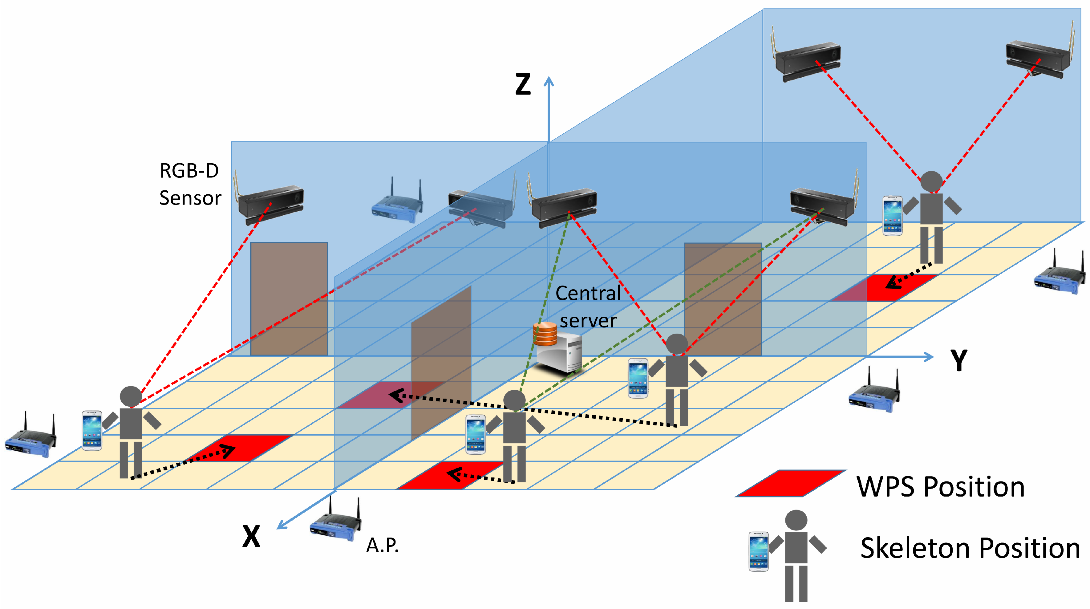 Sensors | Free Full-Text | An Improved Indoor Positioning