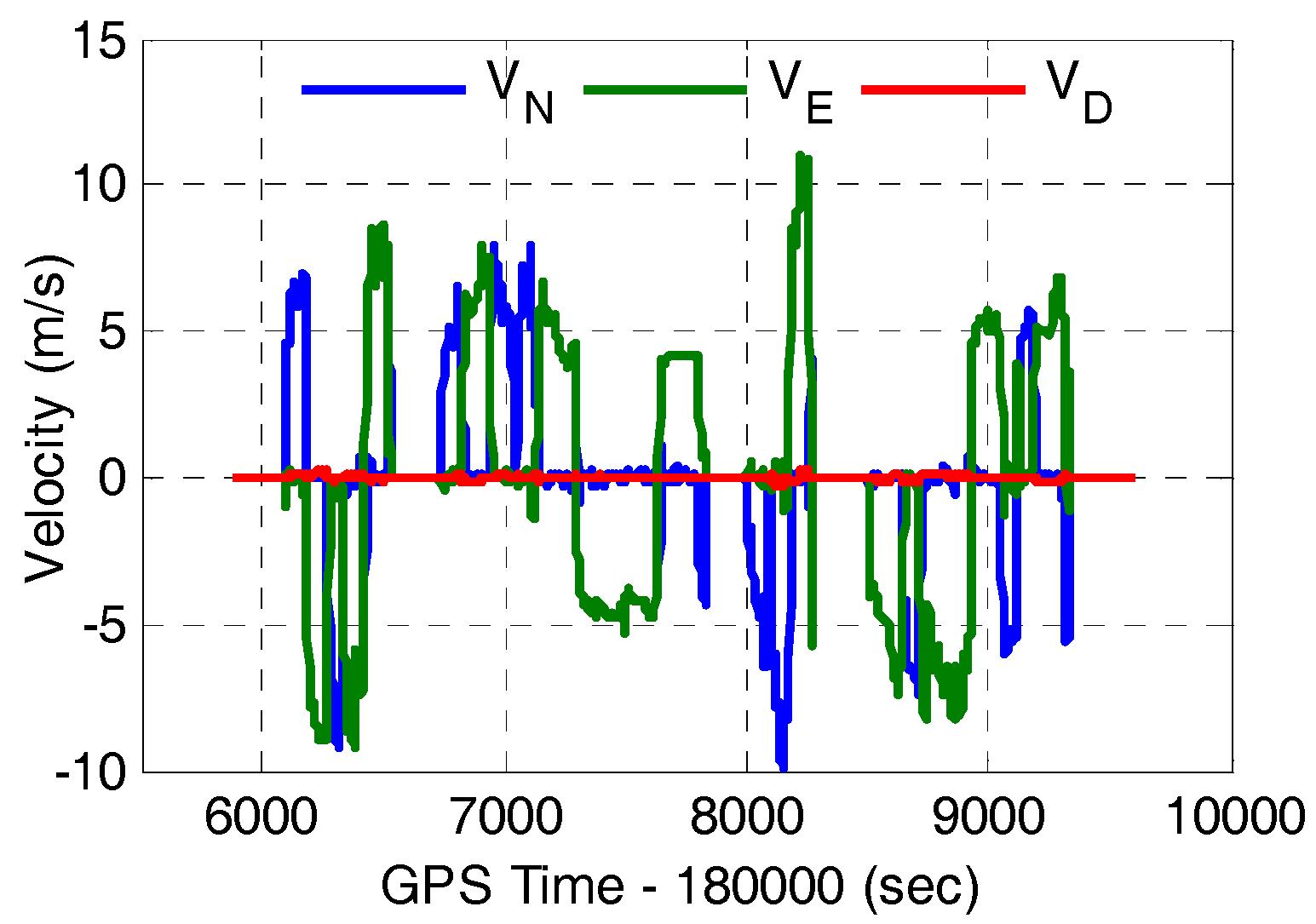 Vector 9000 Gps Wiring Diagram Schematic Diagrams Garmin Circuit Connection U2022