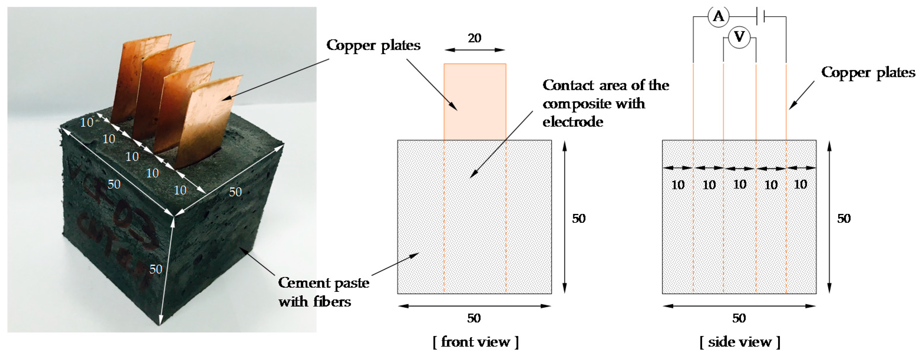 Investigation to measure the resistivity of graphite essay