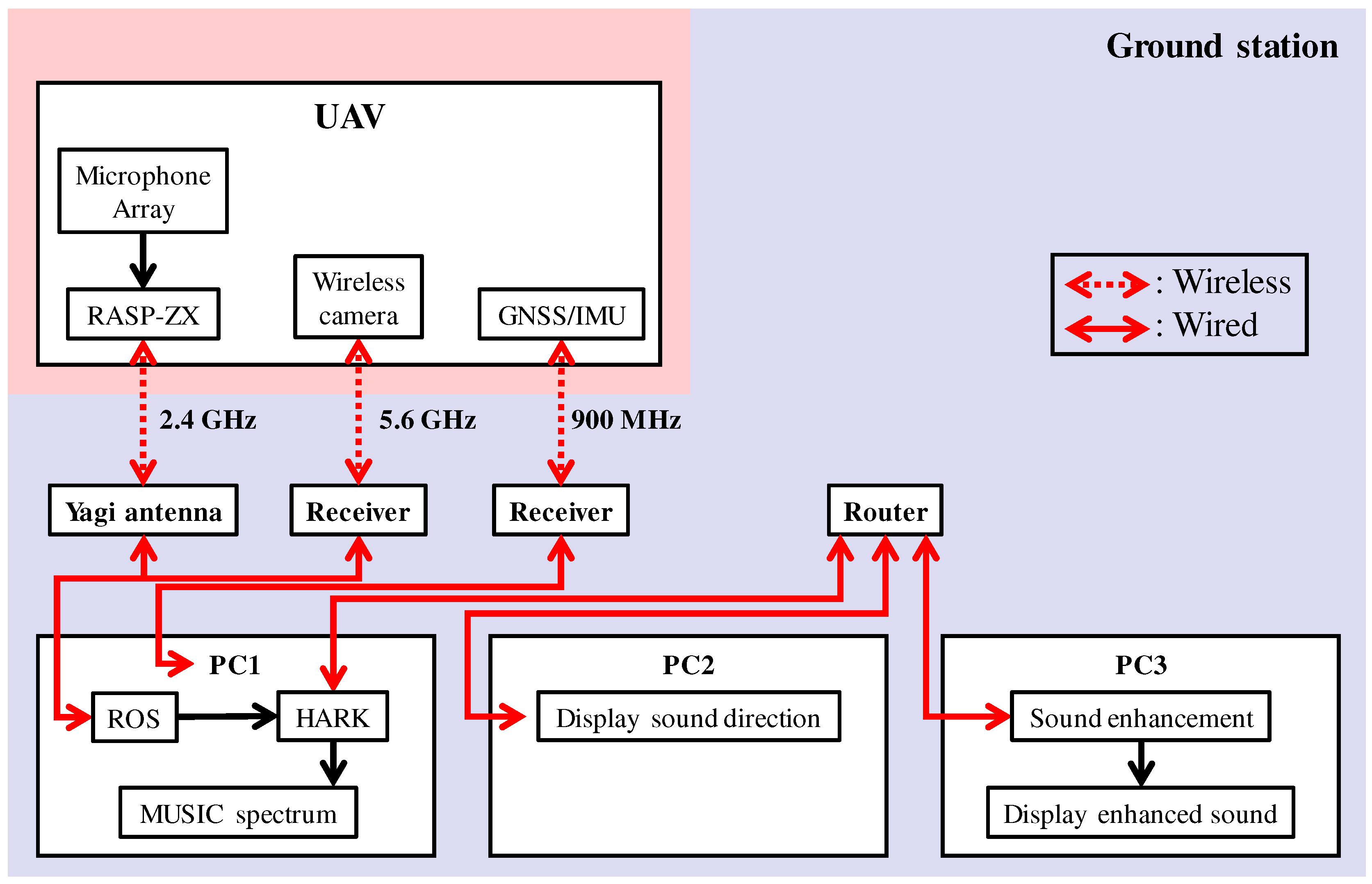 embedded system design pdf free download