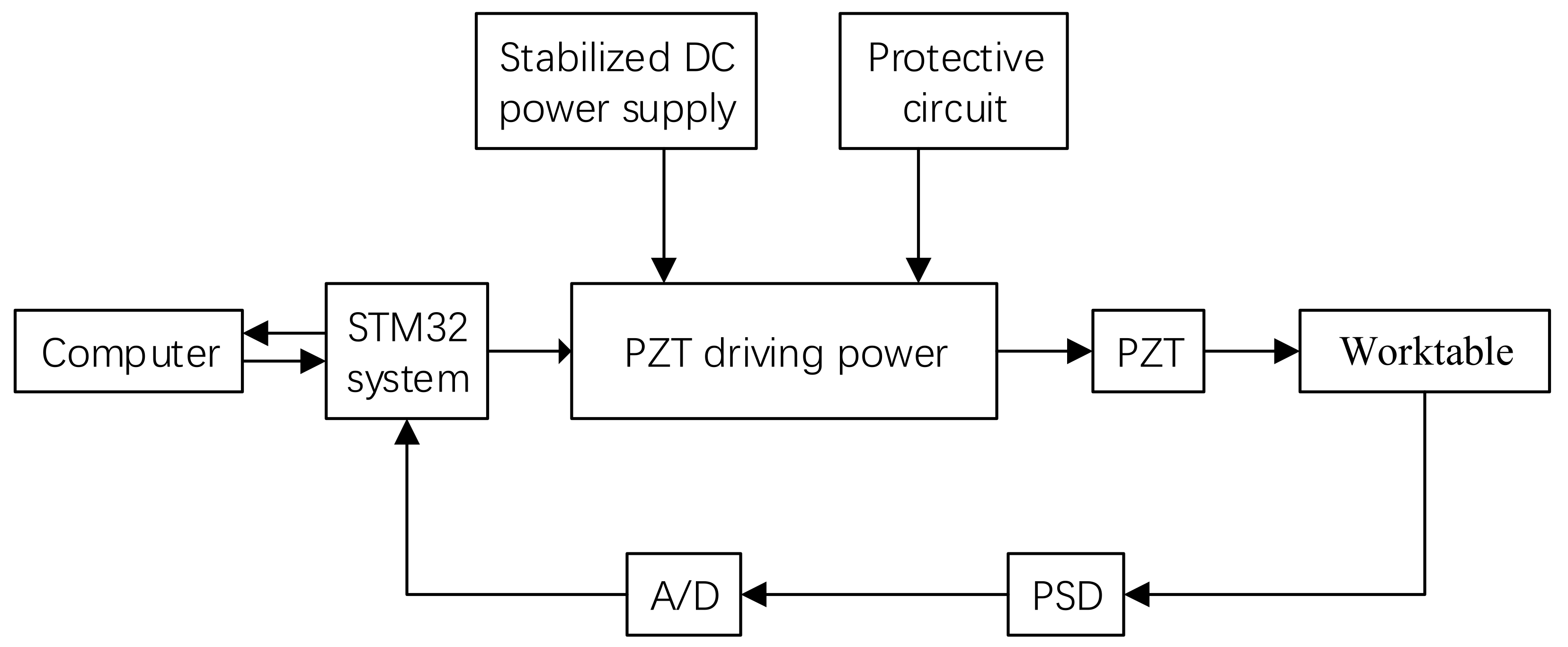 Schematic Diagram Of Articles Confederation. Articles Of ... on 1980 chevy truck ignition wiring diagram, chevy 1500 wiring diagram, 1994 toyota wiring diagram, 2007 chevy impala radio wiring diagram, 93 chevy truck wiring diagram, 95 chevy truck instrument cluster wiring diagram, 1994 chevy c 2500 wiring diagram, 1994 chevy astro van wiring diagram, 1994 chevy k2500 wiring diagram, 1994 pontiac firebird wiring diagram, 1994 c1500 wiring diagram, 2001 chevy express van wiring diagram, 1994 buick lesabre wiring diagram, 1994 oldsmobile bravada wiring diagram, 1994 chevy k1500 transmission diagram, 1994 nissan maxima wiring diagram, 1994 chevy s10 blazer wiring diagram, 1994 cadillac deville wiring diagram, 1994 ford wiring diagram, 1994 dodge viper wiring diagram,