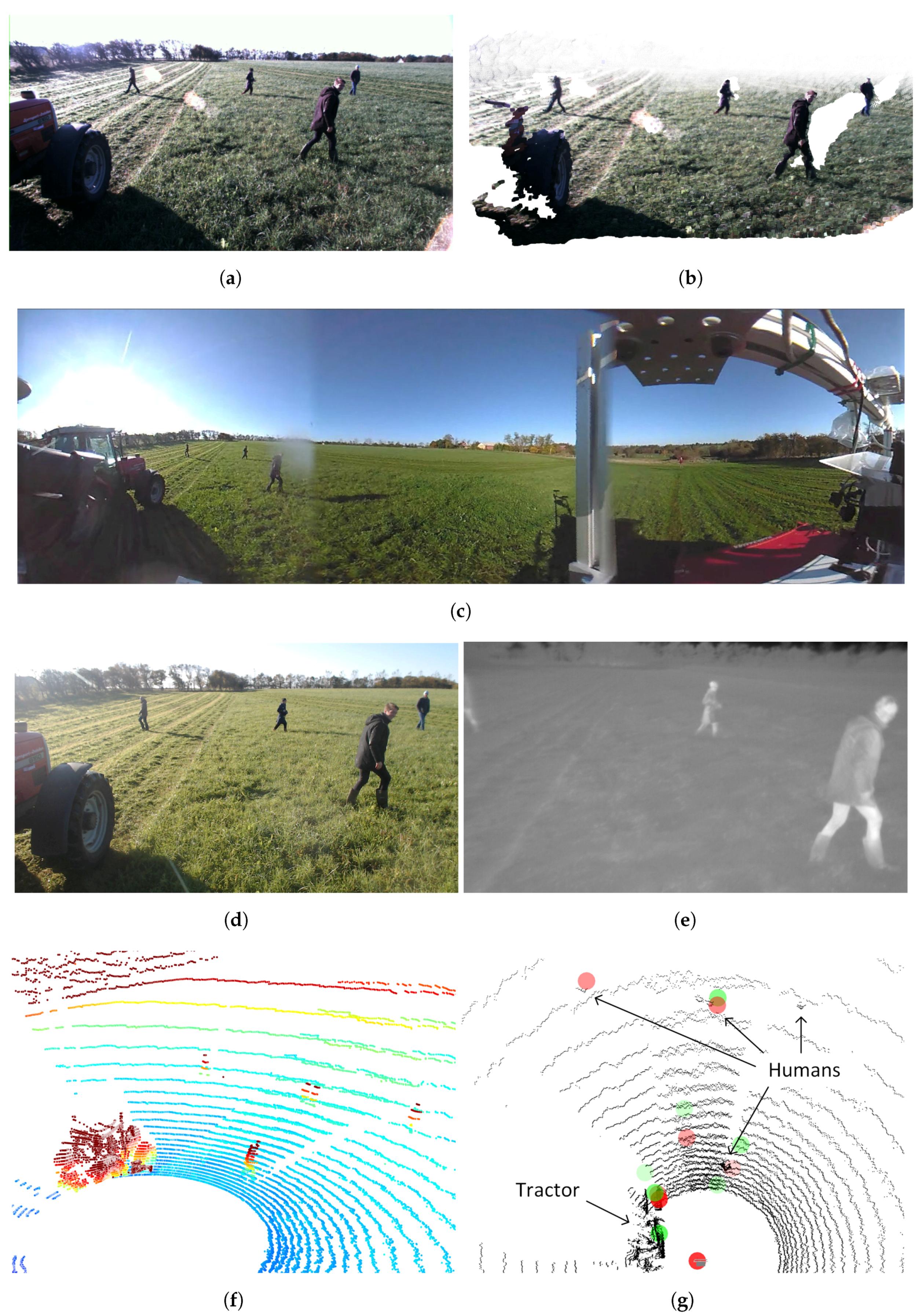 Sensors | Free Full-Text | FieldSAFE: Dataset for Obstacle Detection