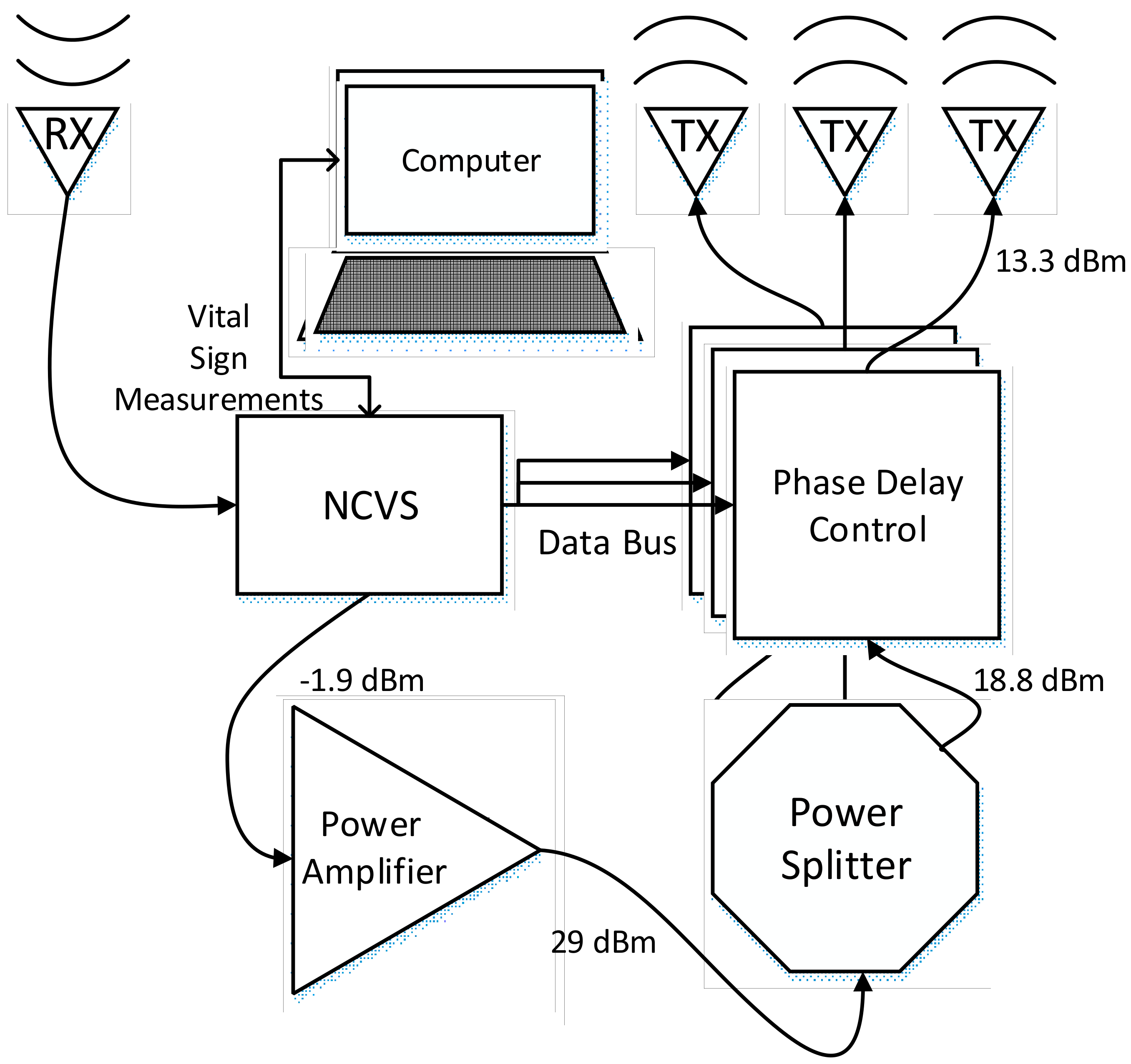 Sensors Free Full Text Non Contact Sensor For Long Term Displacementtypeaccelerometercircuitdiagrampng 17 02632 G017