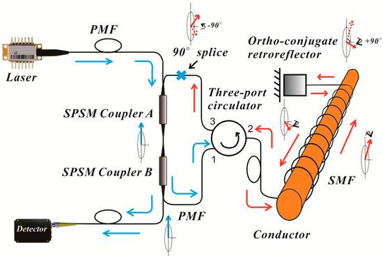 1999 international 8100 wiring diagram freightliner fl112