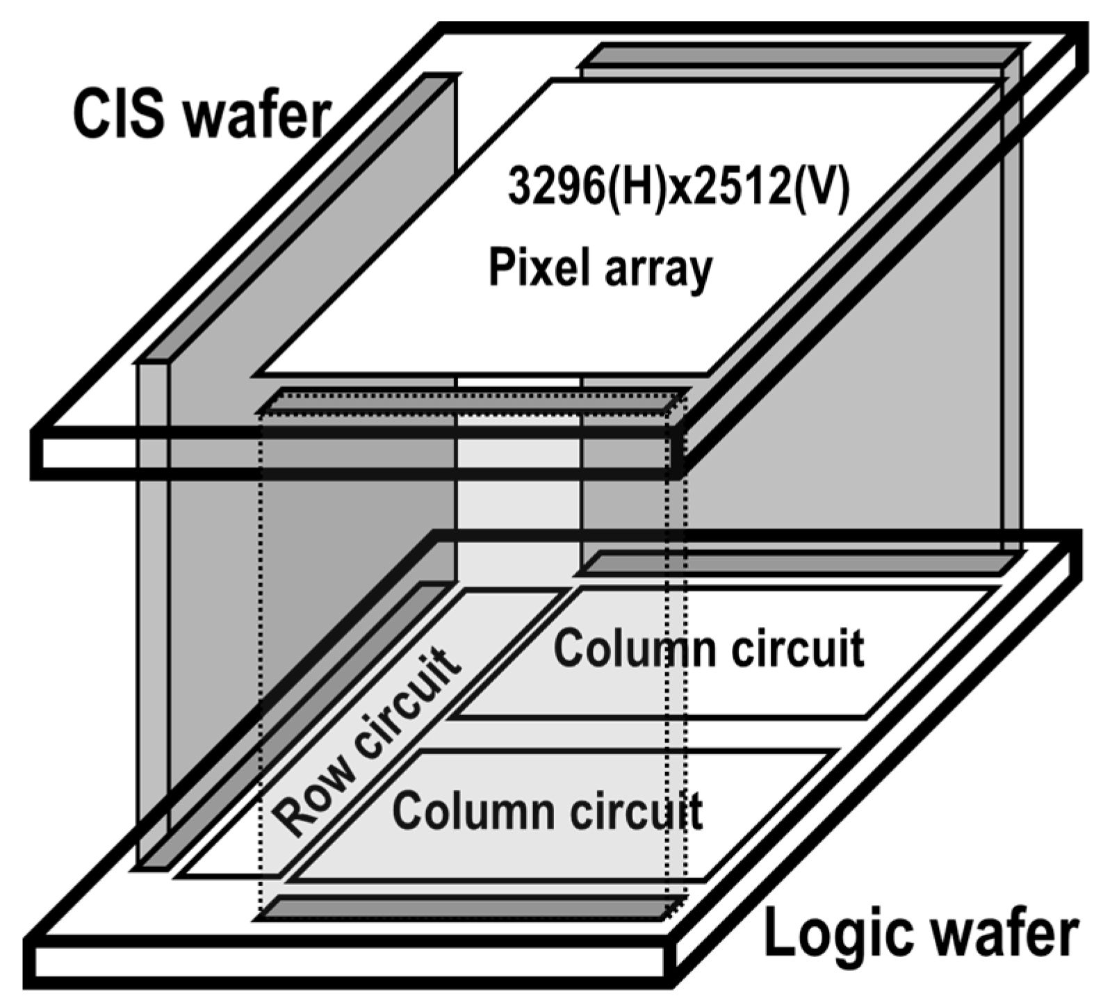 Sensors | Free Full-Text | A 45 nm Stacked CMOS Image Sensor Process on
