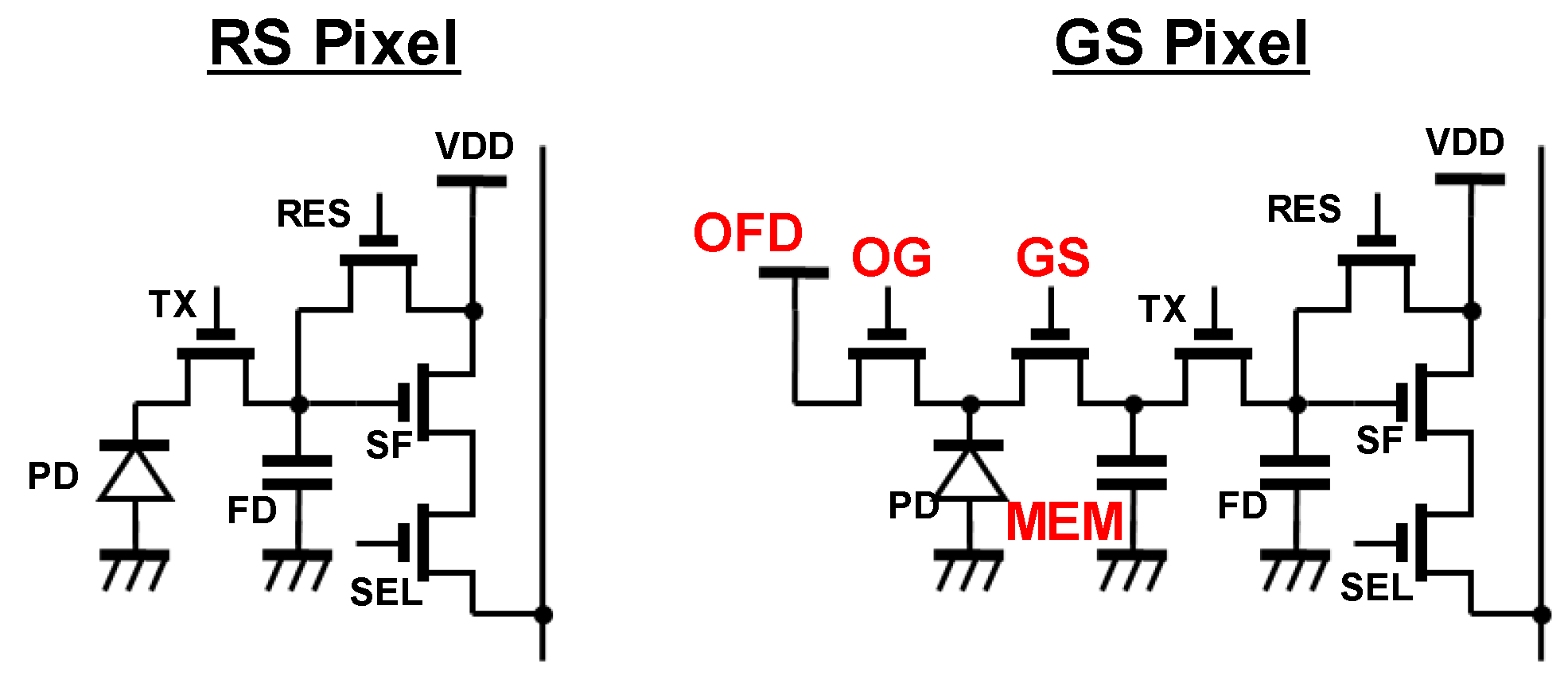 research papers on vlsi The robust low power vlsi group, led by professor ben calhoun, investigates research topics related to modern vlsi design.