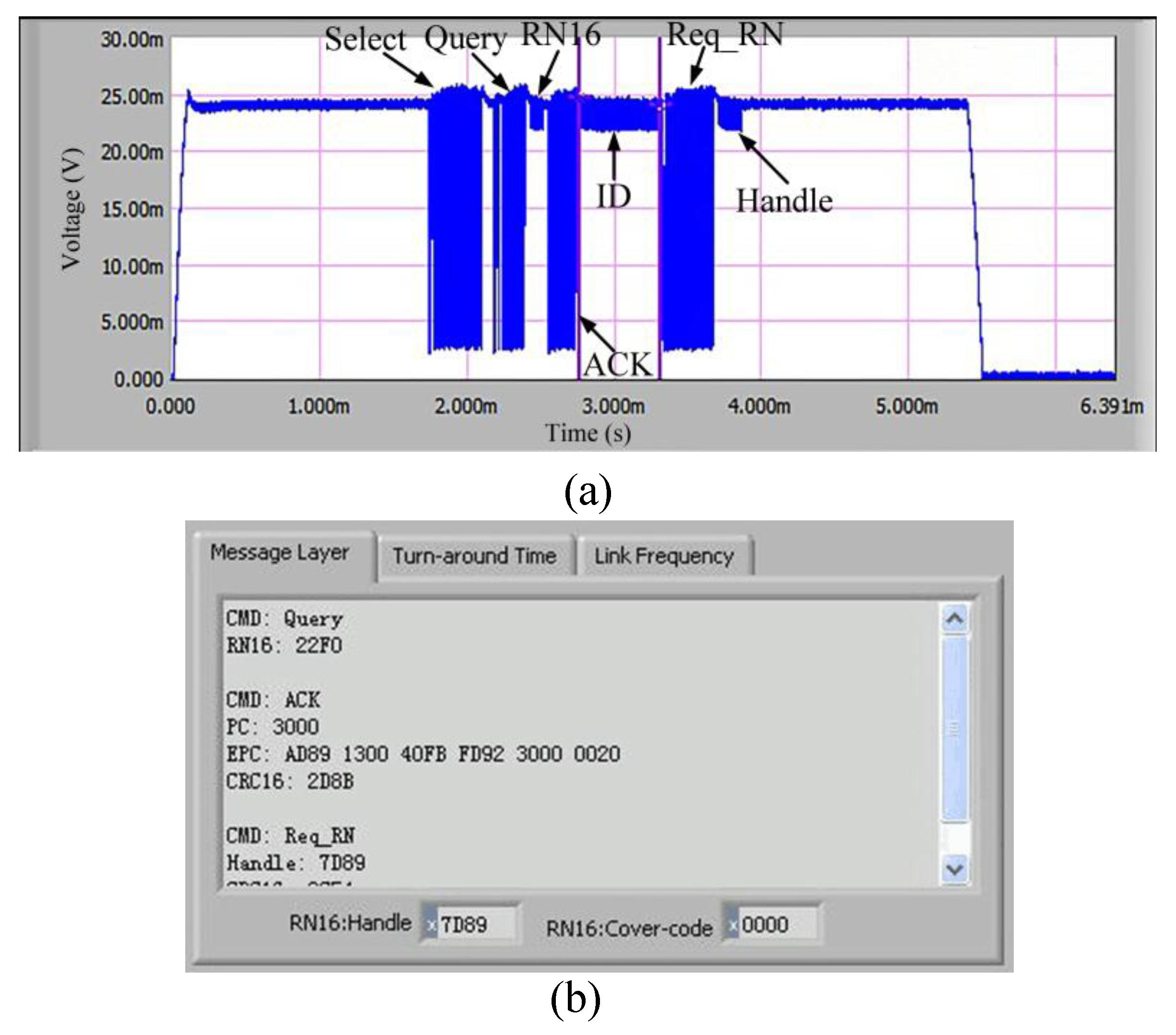 Sensors | Free Full-Text | A Novel Passive Wireless Sensing Method ...