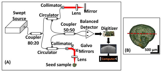 Sensors december 2017 browse articles open accessarticle development and verification of fandeluxe Gallery