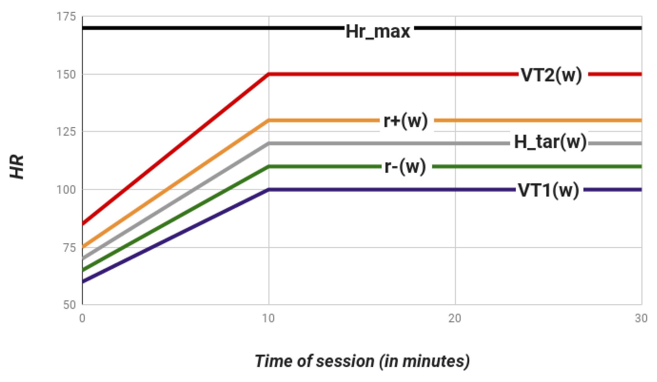 Sensors | Free Full-Text | Real-Time Monitoring in Home