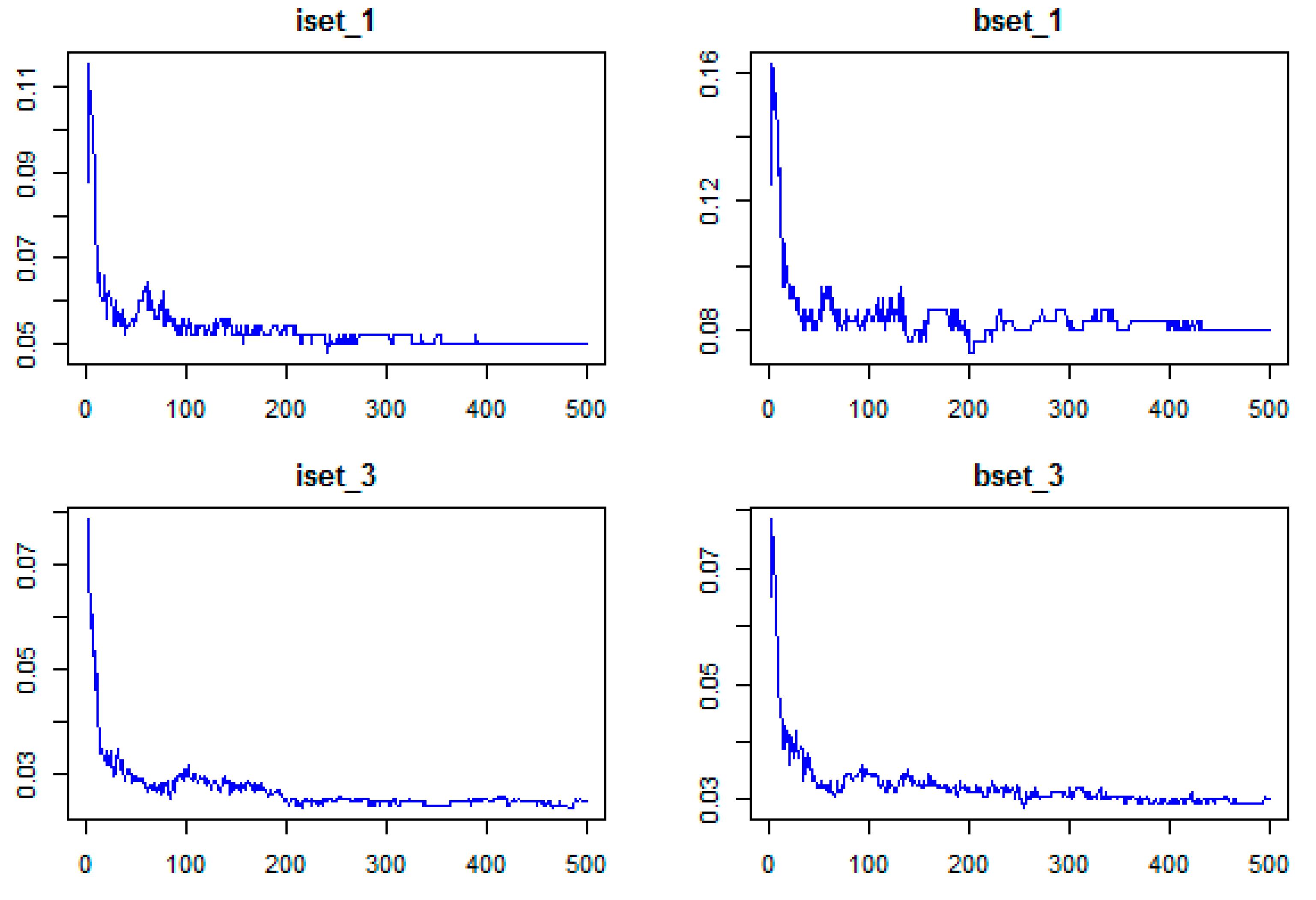 Sensors   Free Full-Text   Comparison of Random Forest, k
