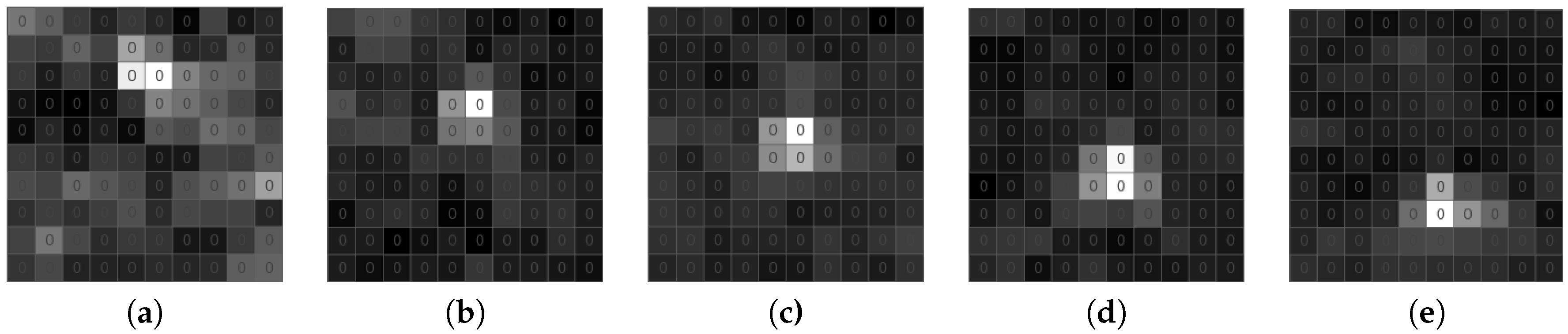 Sensors   Free Full-Text   Real-Time Detection of Sporadic Meteors ...