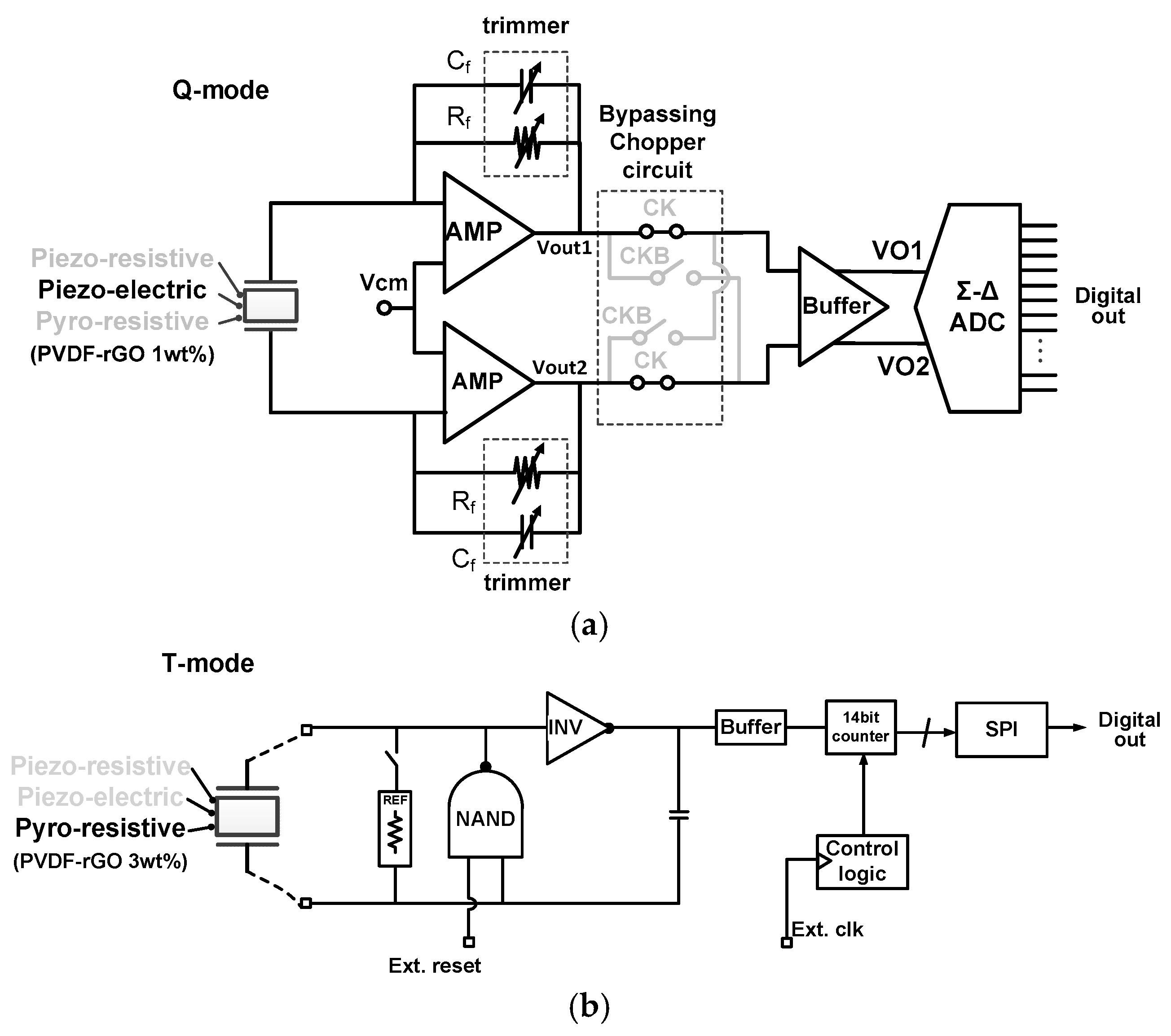 Cm Flatbed Wiring Diagram Schematic Diagrams Free Download 2006 Chevy Silverado Ac