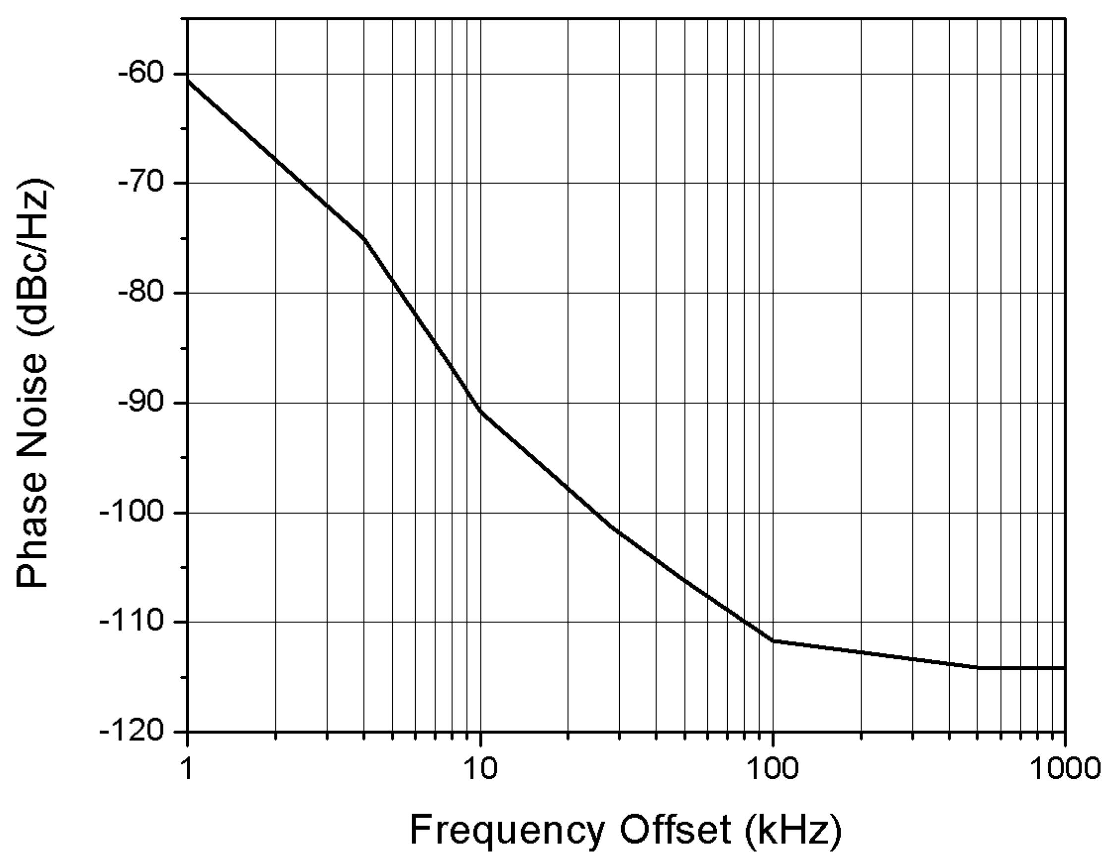 Sensors | Free Full-Text | A Monolithic Multisensor