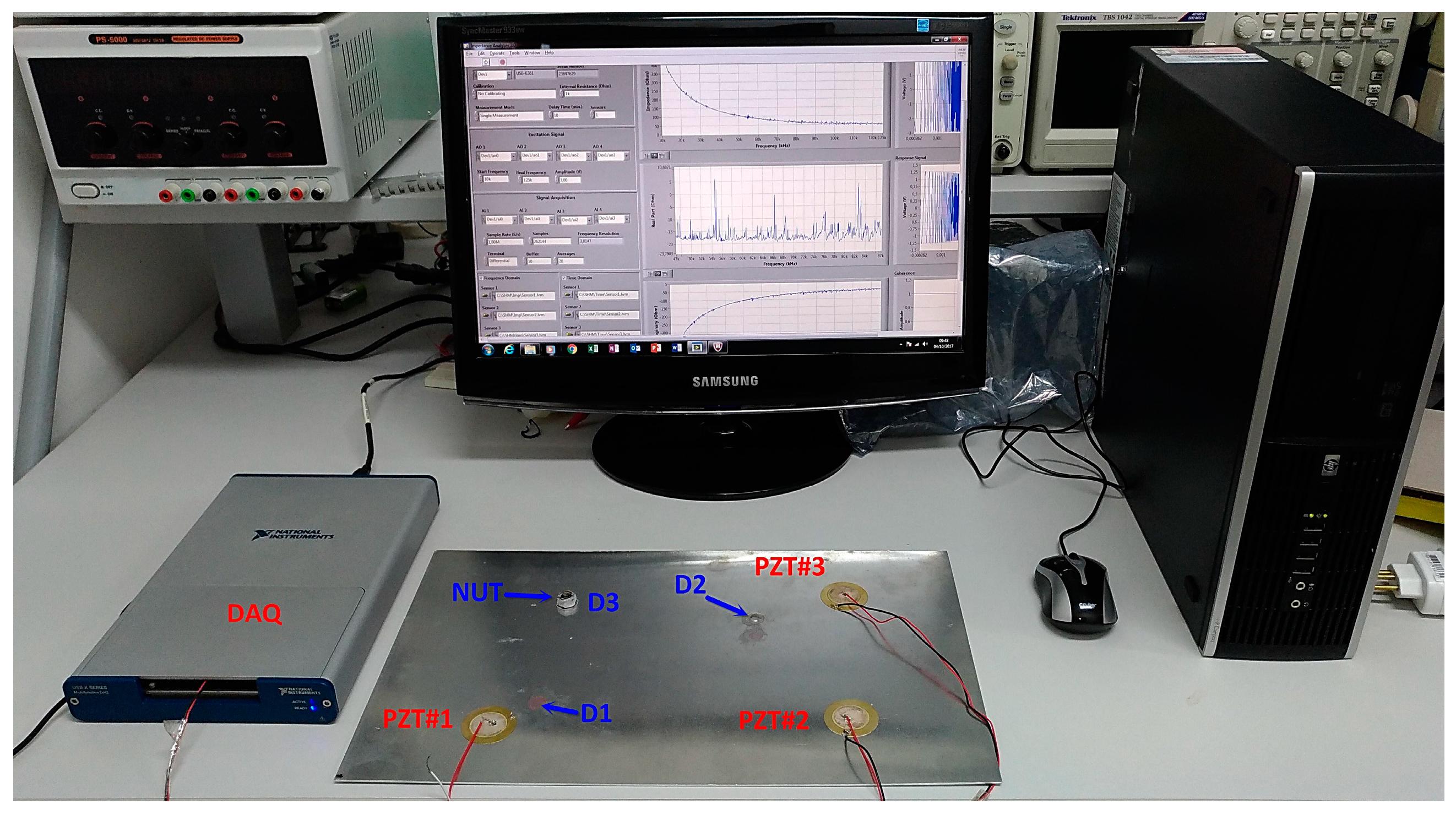 Sensors | Free Full-Text | Use of Savitzky–Golay Filter ...