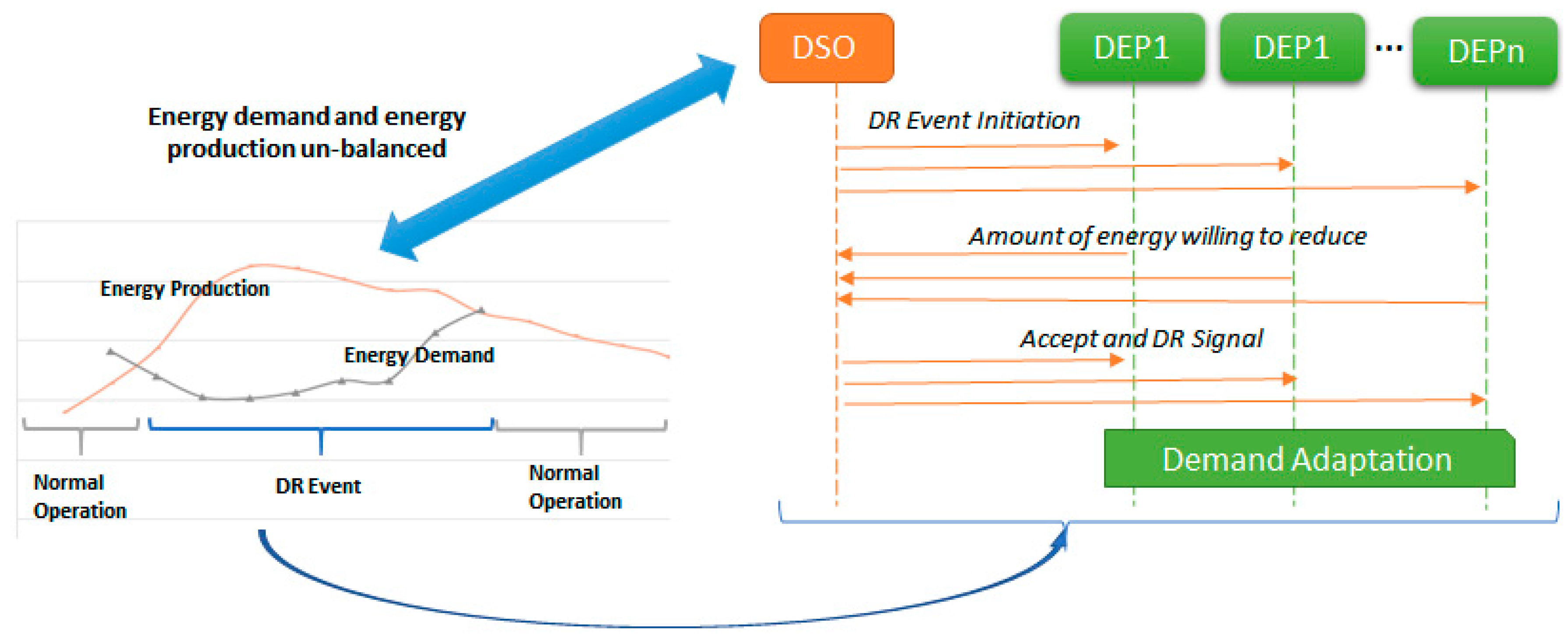 demand sensing analytics
