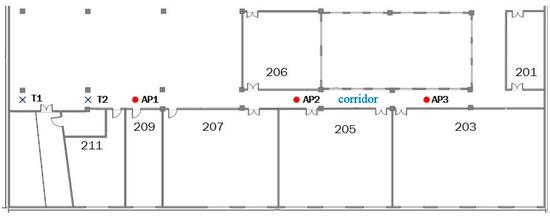 9bc546a7e8 Sensors   January 2018 - Browse Articles