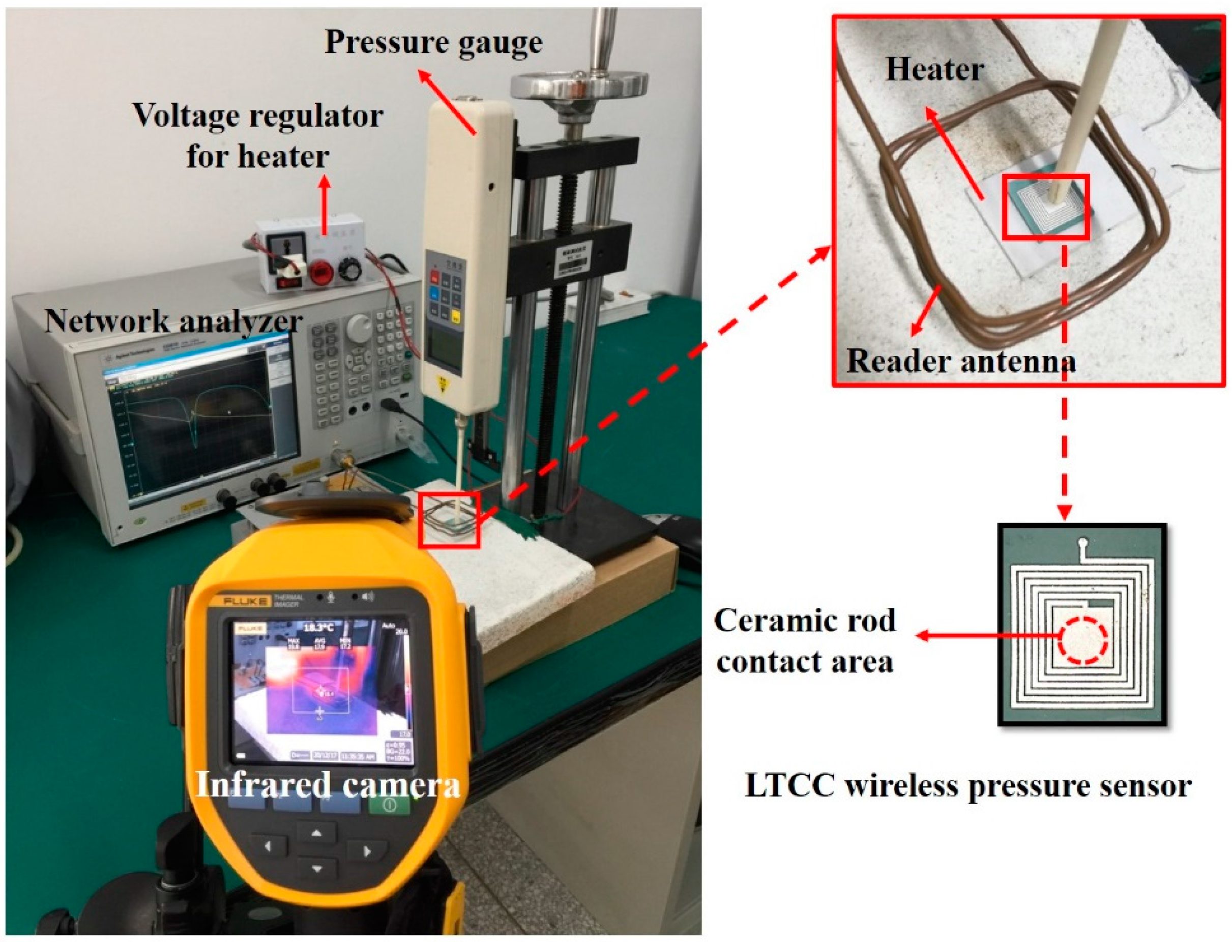 Sensors Free Full Text Fabrications And Performance Of