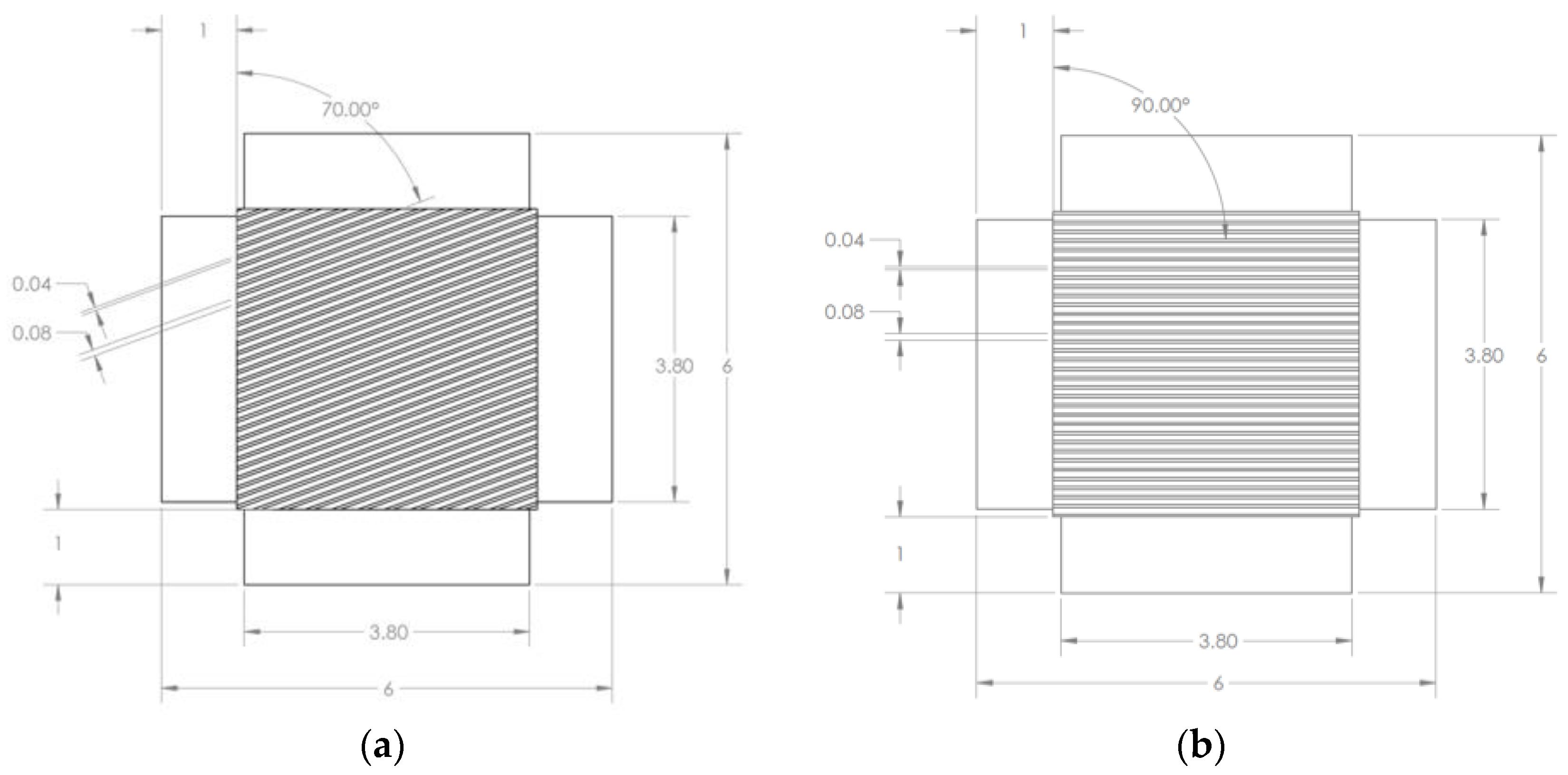 Sensors Free Full Text Foil Strain Gauges Using Piezoresistive Thread Wj Vacuum Diagram 18 00464 G004
