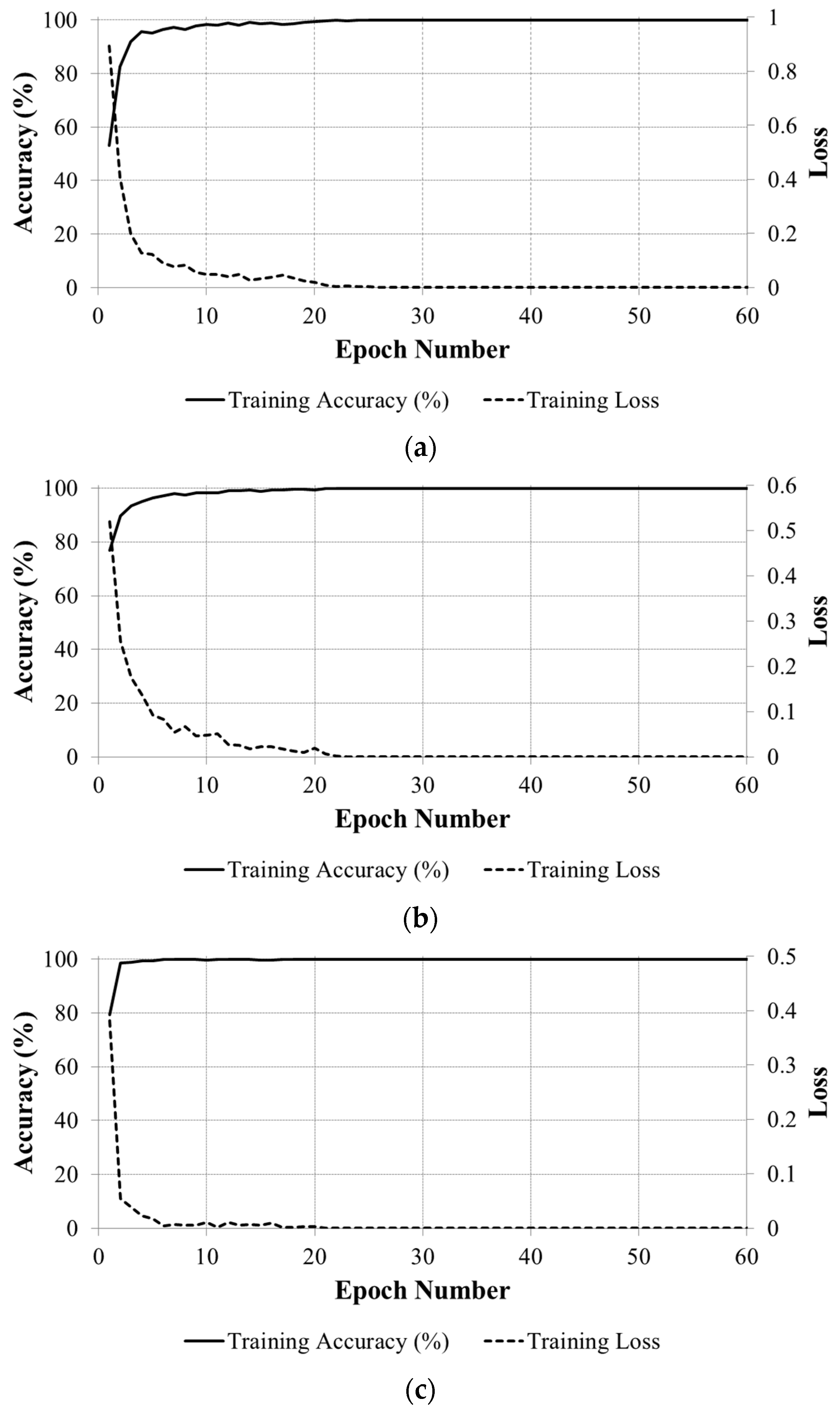 Sensors | Free Full-Text | Deep Learning-Based Banknote Fitness