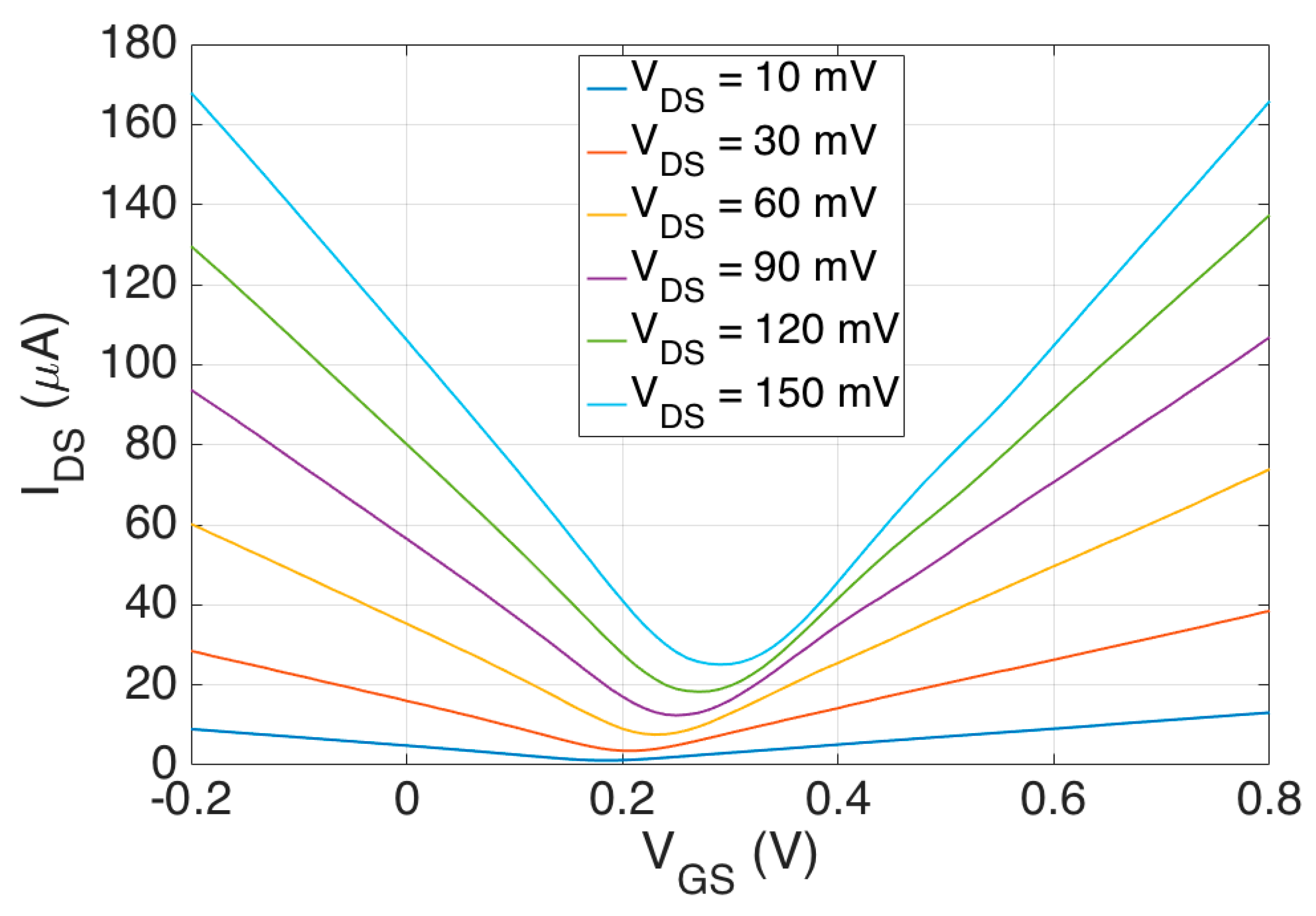 intrinsic response of graphene vapor sensors Single layer graphene sensors have every atom at the surface and demonstrate   kybert, z luo and a t c johnson, intrinsic response of graphene vapor.