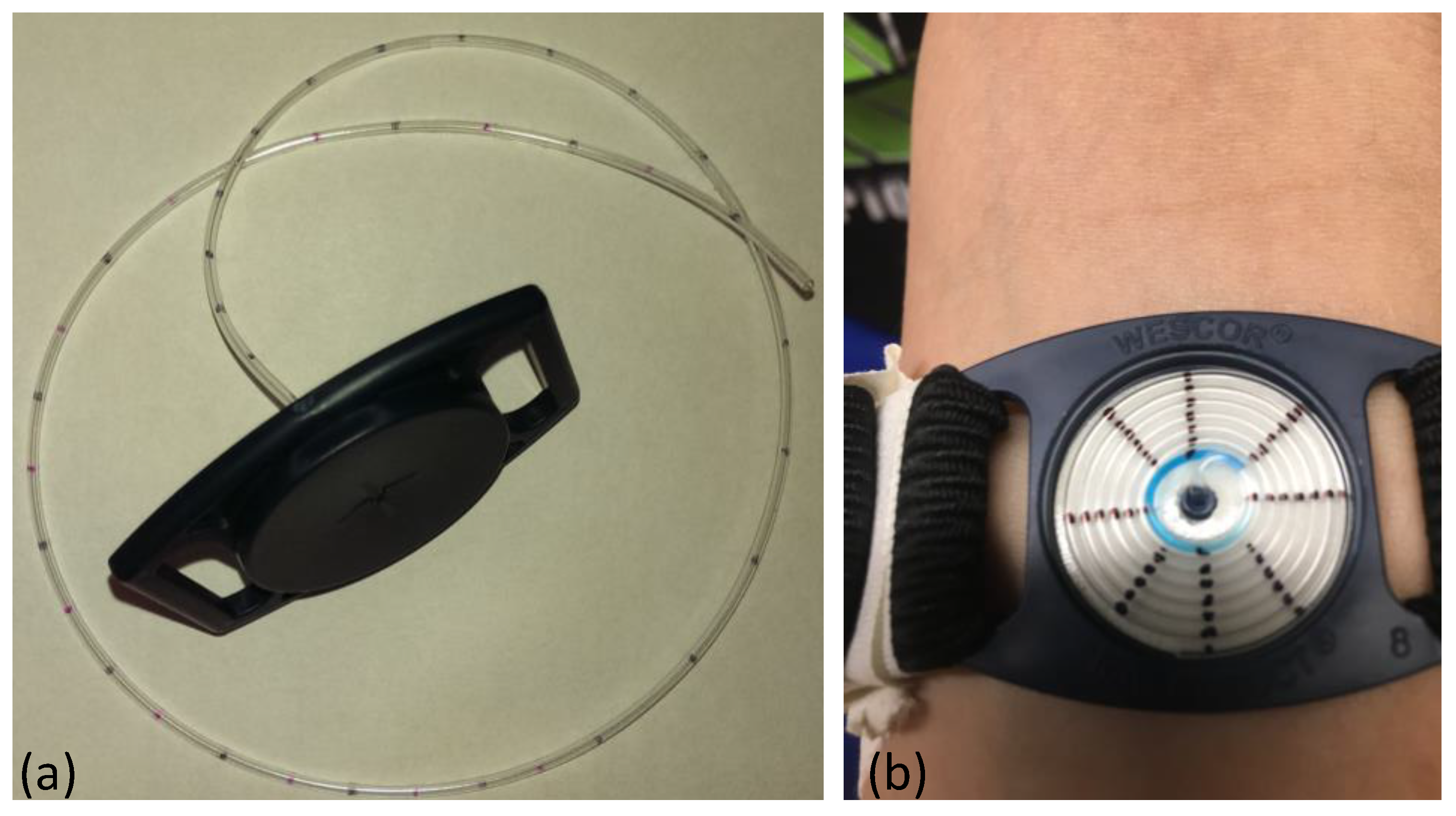 Sensors | Free Full-Text | A Real-Time Wireless Sweat Rate