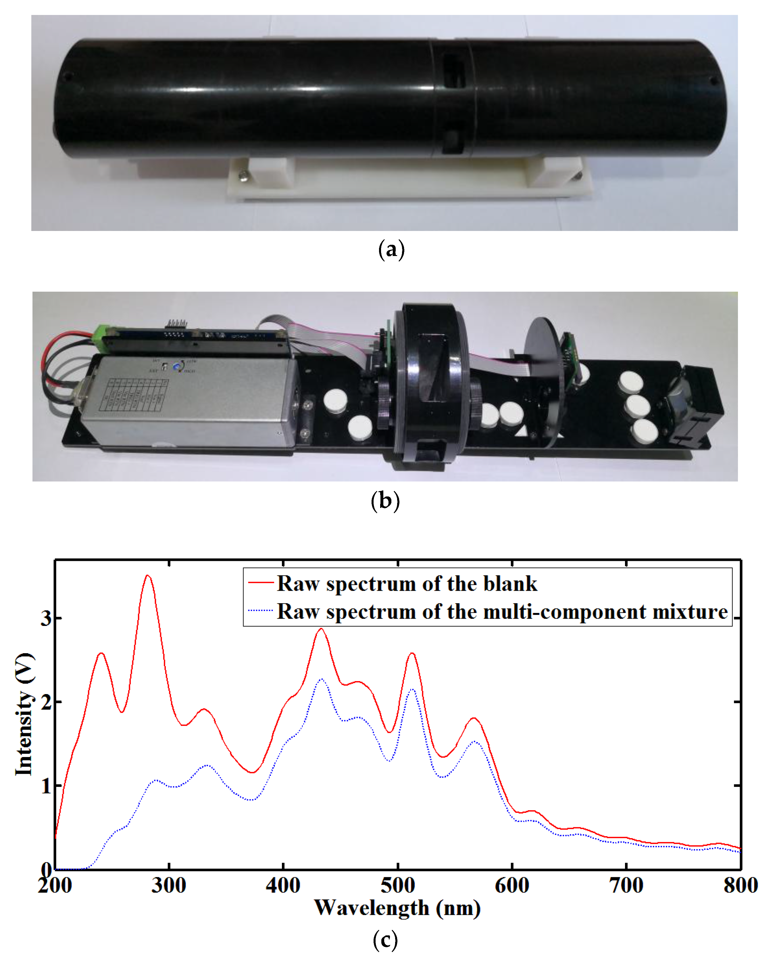 Sensors Free Full Text Distributed Water Pollution
