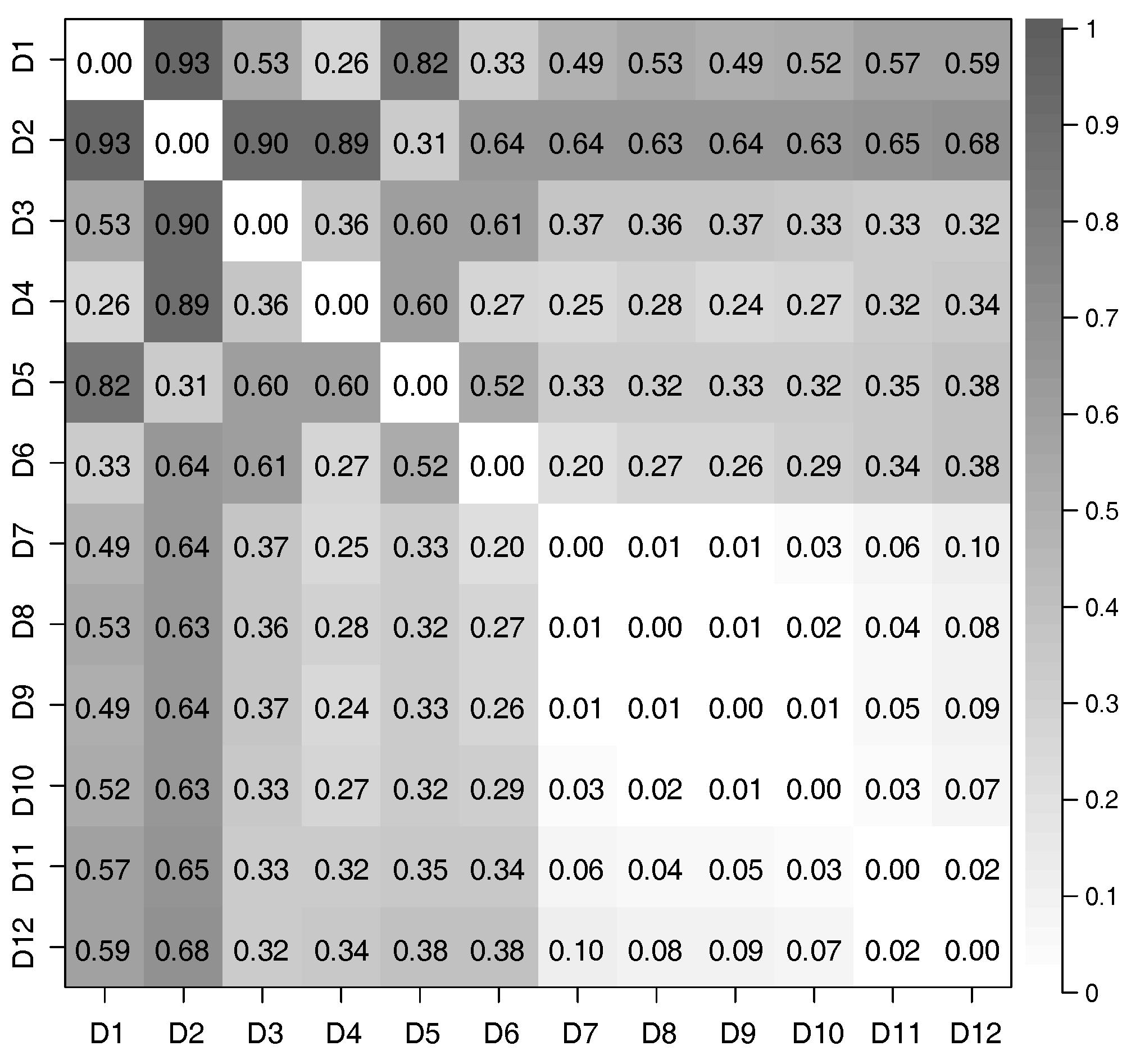 sensors free full text defect repairable latent feature rh mdpi com