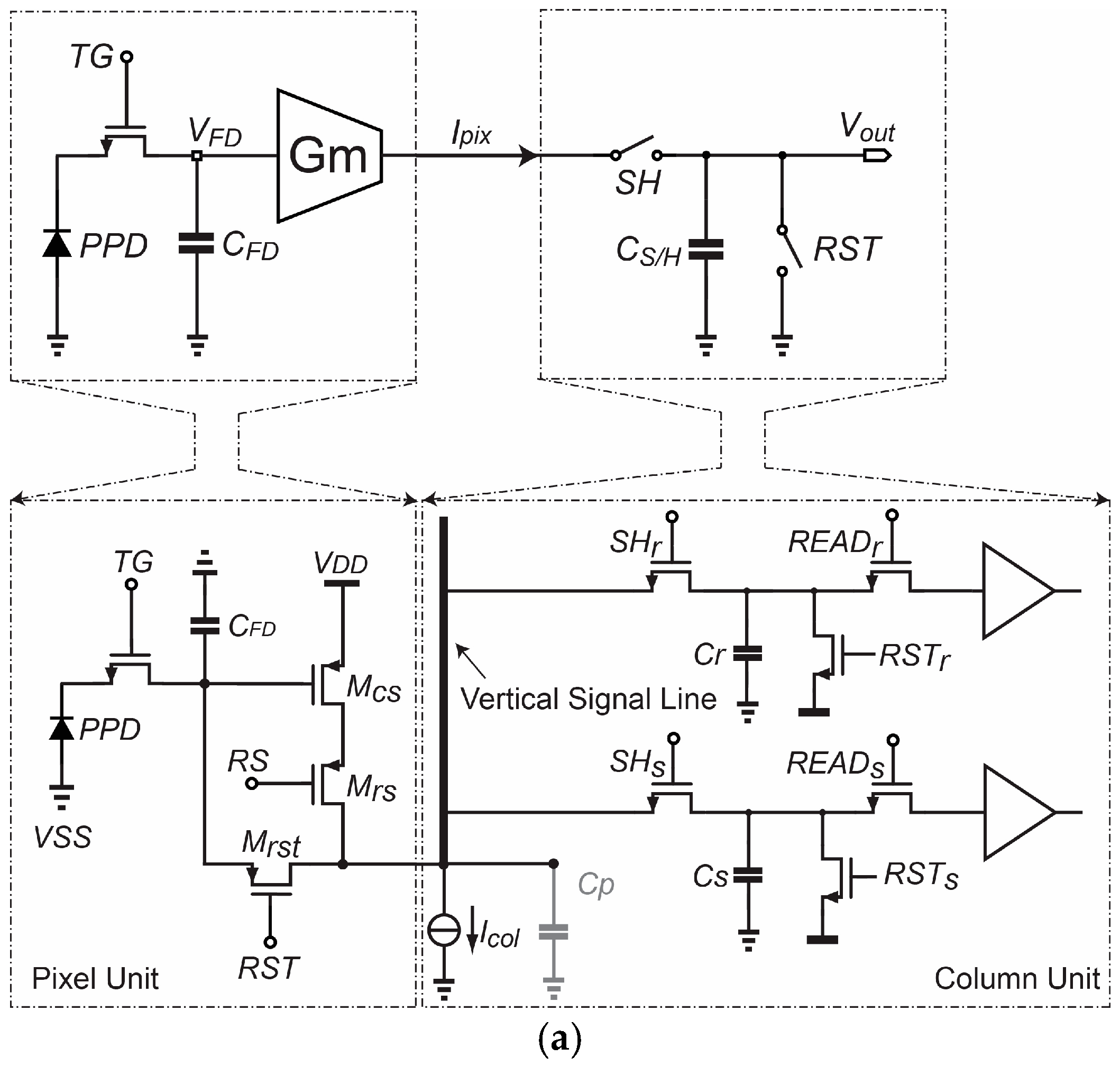 sensors free full text temporal noise analysis of charge domain