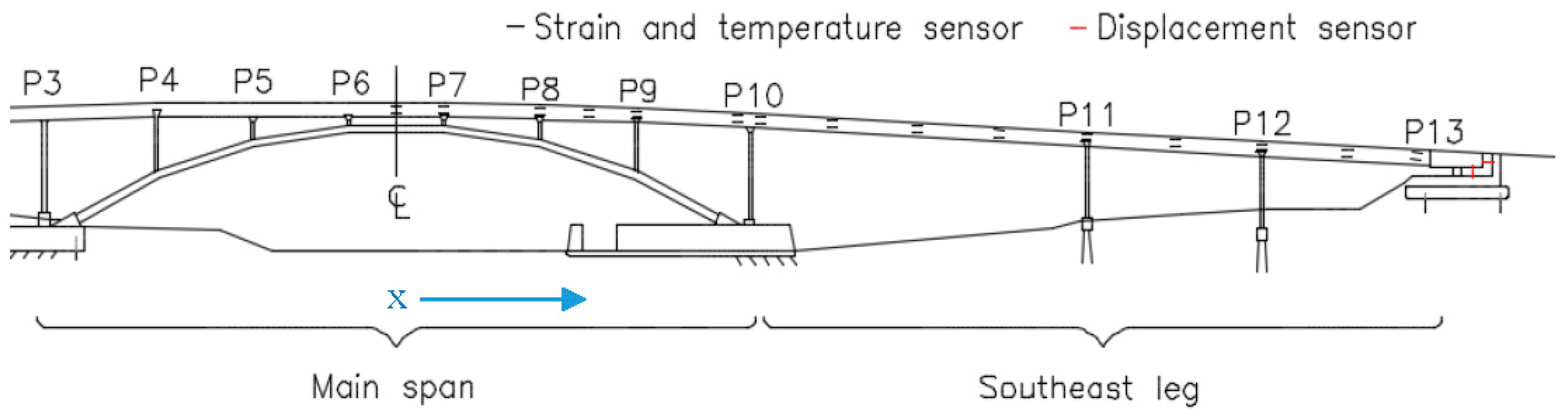 Sensors Free Full Text Identifying Time Periods Of Minimal Here S A Simple Rain Detector Circuit It Uses Sensor Made Small 18 00734 G001