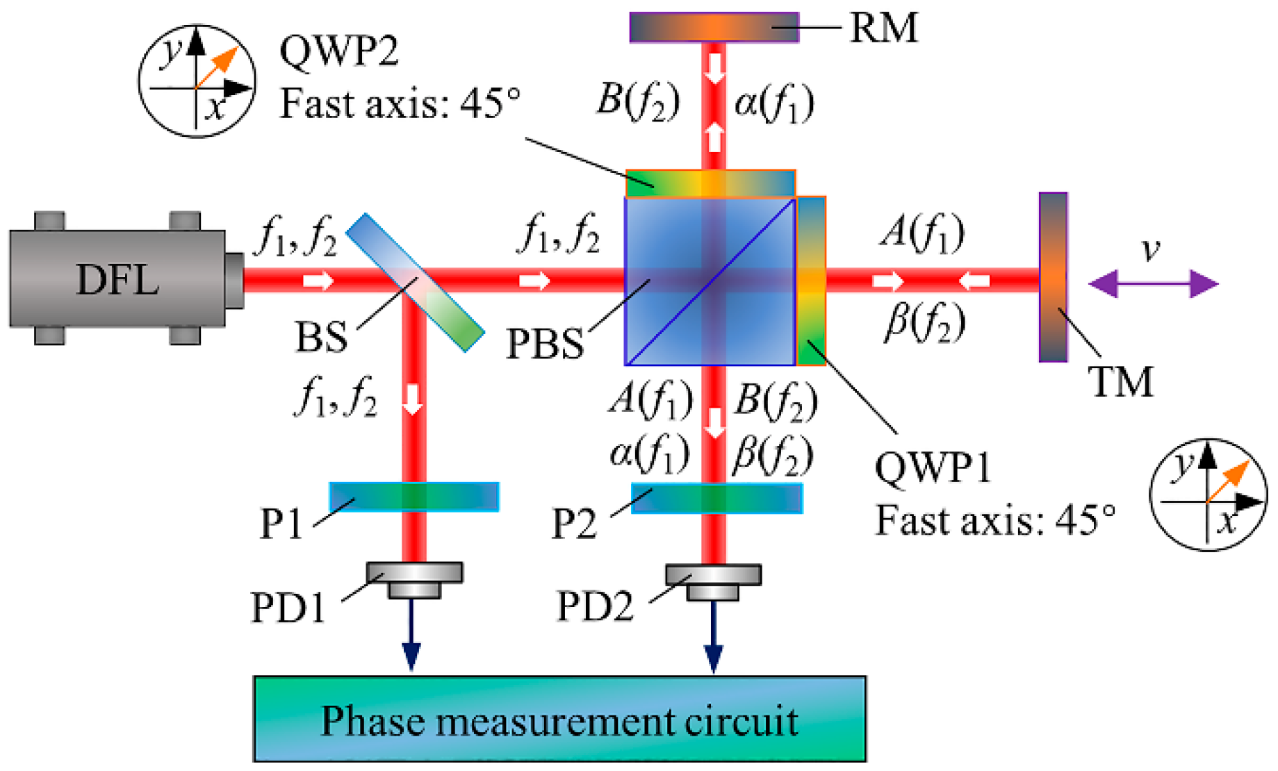 Sensors   Free Full Text   Nonlinear Errors Resulting from Ghost ...