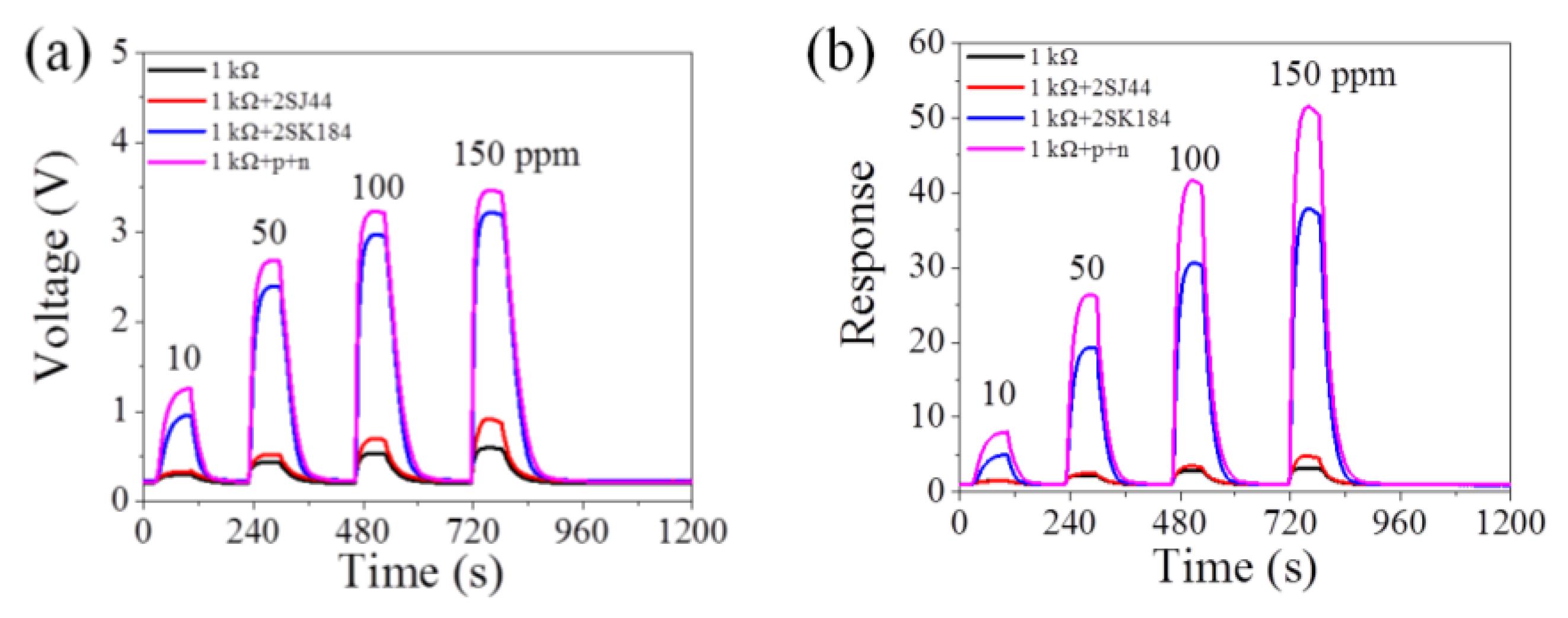 Sensors Free Full Text Coupling P N Field Effect Transistor Low Battery Indicator Freecircuits 18 00787 G006
